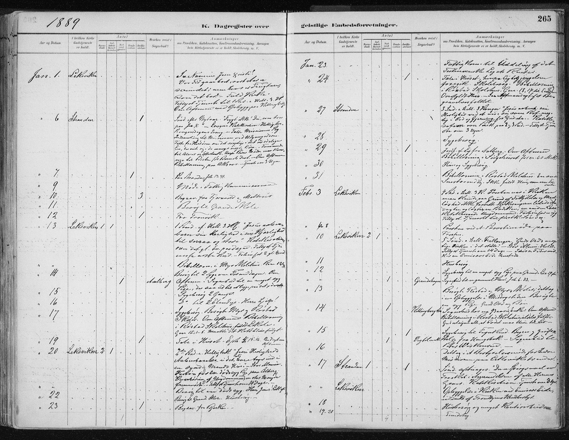 SAT, Ministerialprotokoller, klokkerbøker og fødselsregistre - Nord-Trøndelag, 701/L0010: Ministerialbok nr. 701A10, 1883-1899, s. 265