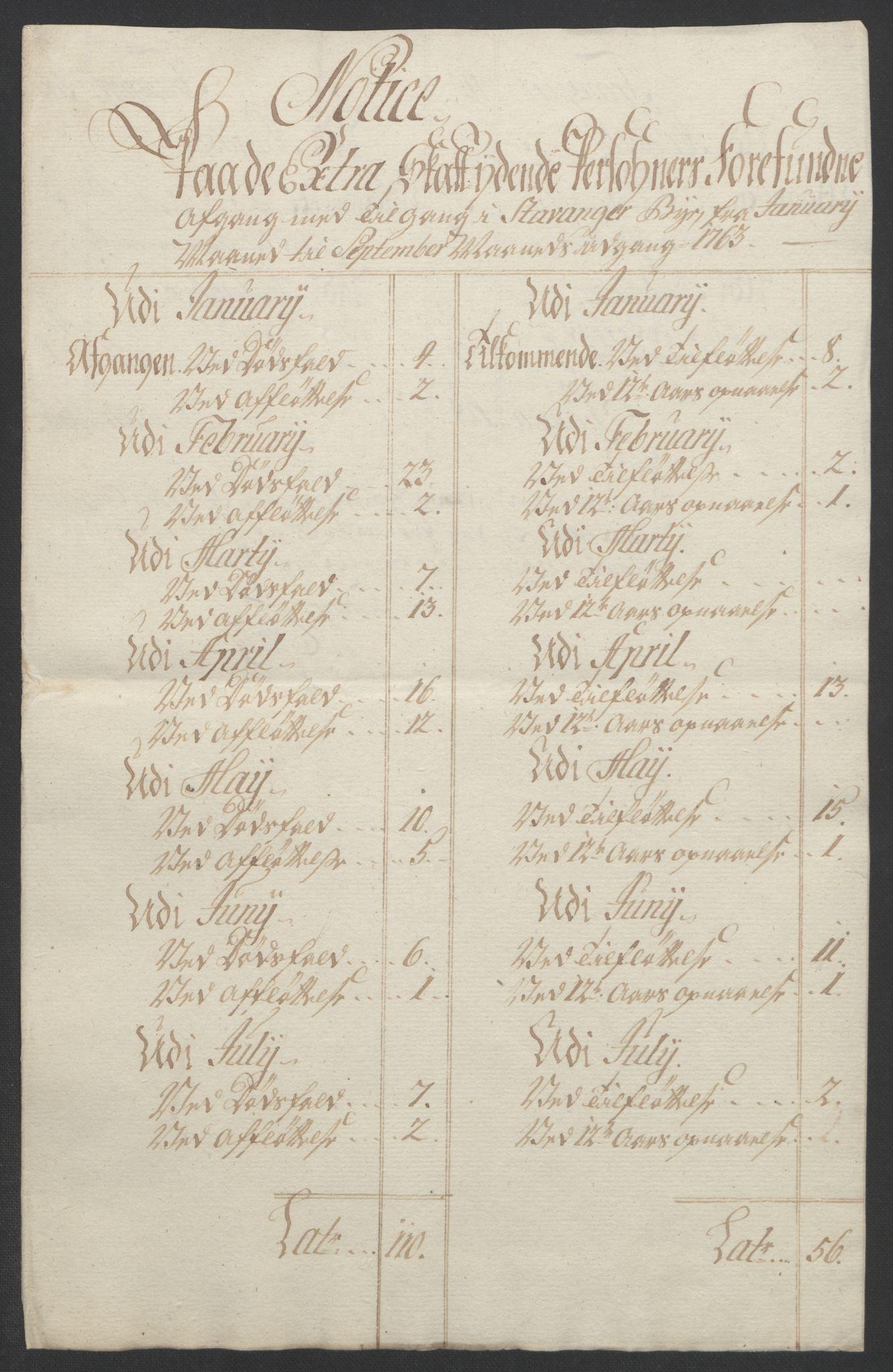 RA, Rentekammeret inntil 1814, Realistisk ordnet avdeling, Ol/L0015: [Gg 10]: Ekstraskatten, 23.09.1762. Stavanger by, Jæren og Dalane, Bergen, 1762-1764, s. 70