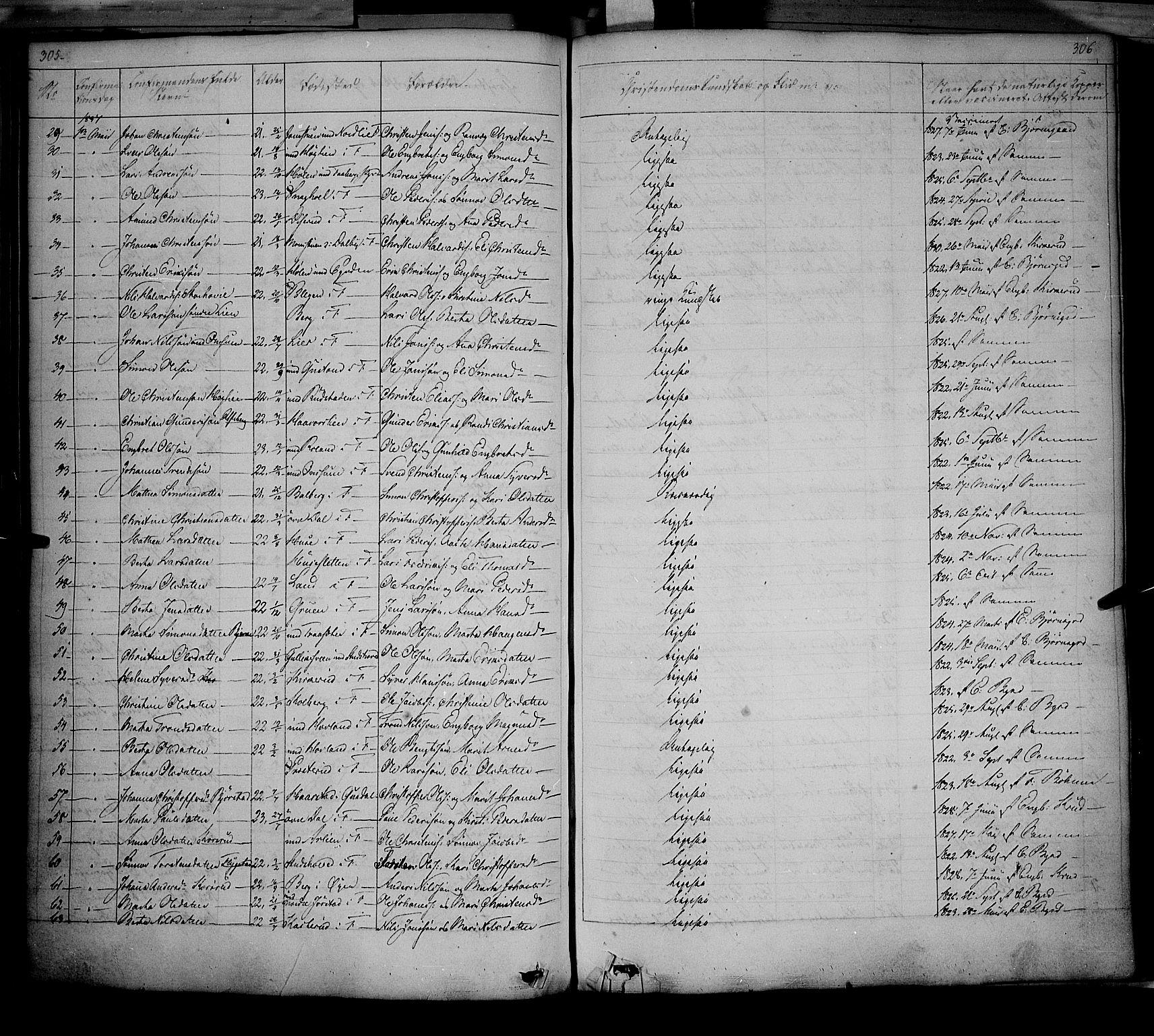 SAH, Fåberg prestekontor, Ministerialbok nr. 5, 1836-1854, s. 305-306
