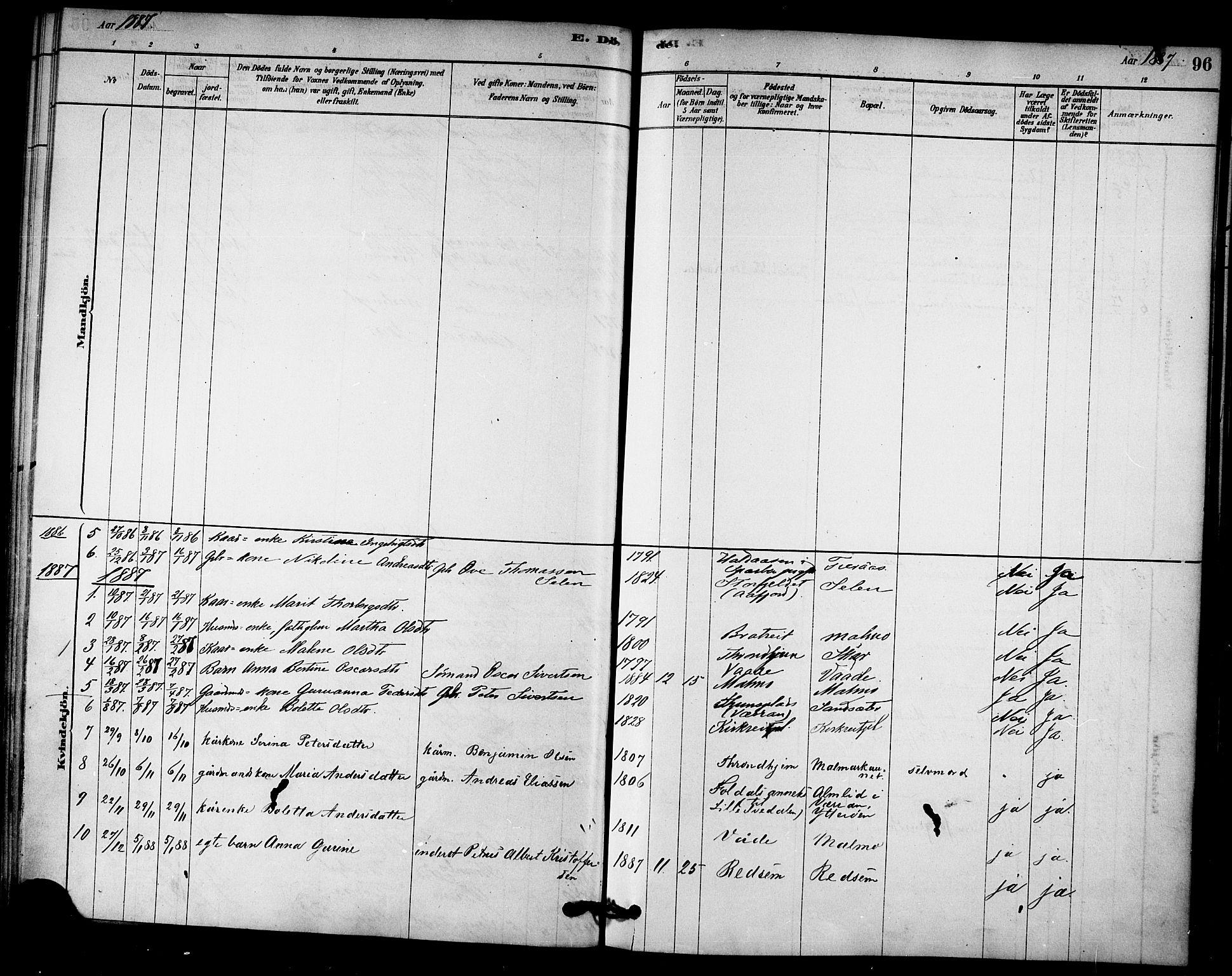 SAT, Ministerialprotokoller, klokkerbøker og fødselsregistre - Nord-Trøndelag, 745/L0429: Ministerialbok nr. 745A01, 1878-1894, s. 96