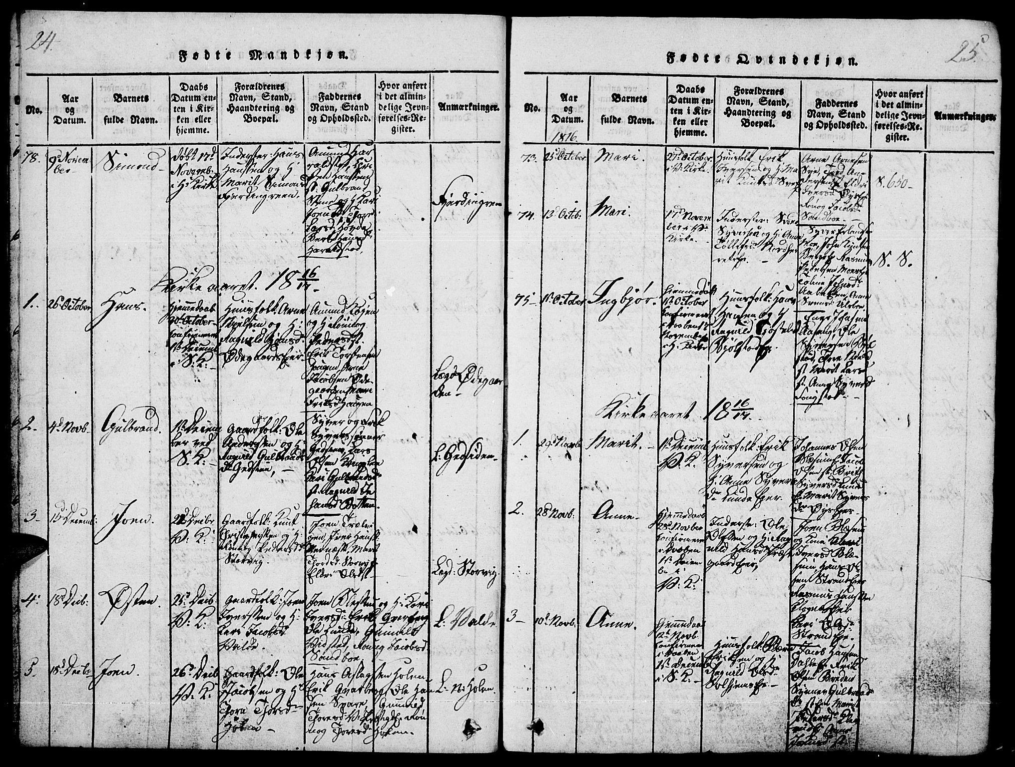 SAH, Vågå prestekontor, Ministerialbok nr. 3, 1815-1827, s. 24-25