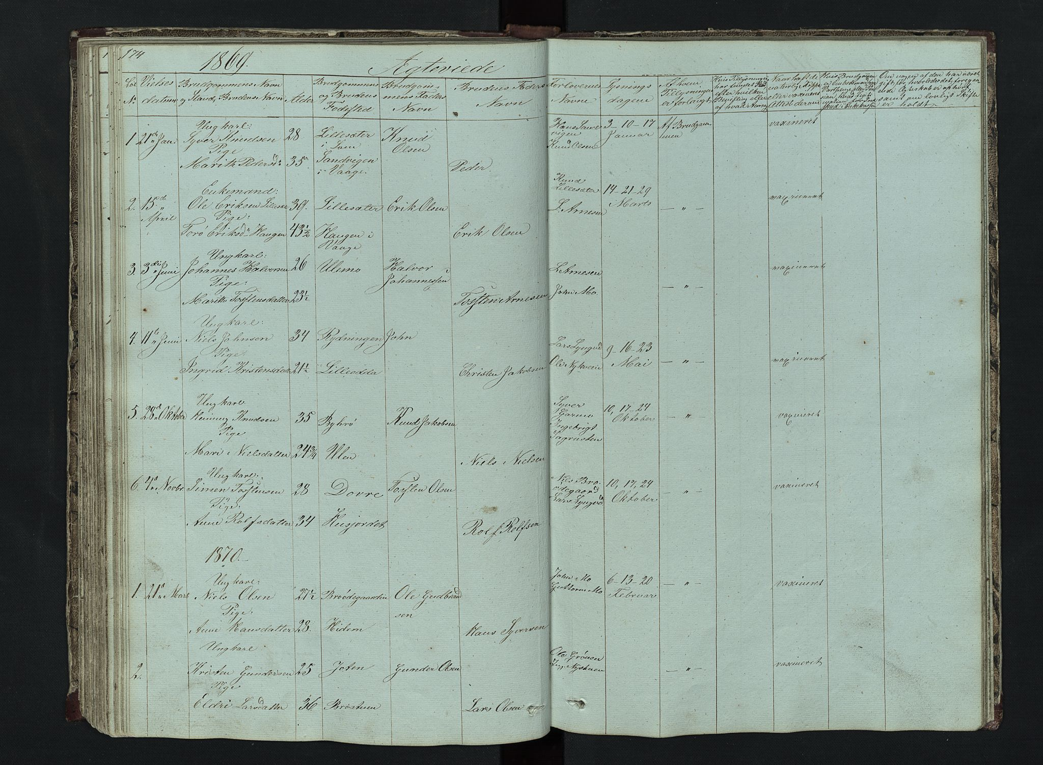 SAH, Lom prestekontor, L/L0014: Klokkerbok nr. 14, 1845-1876, s. 174-175