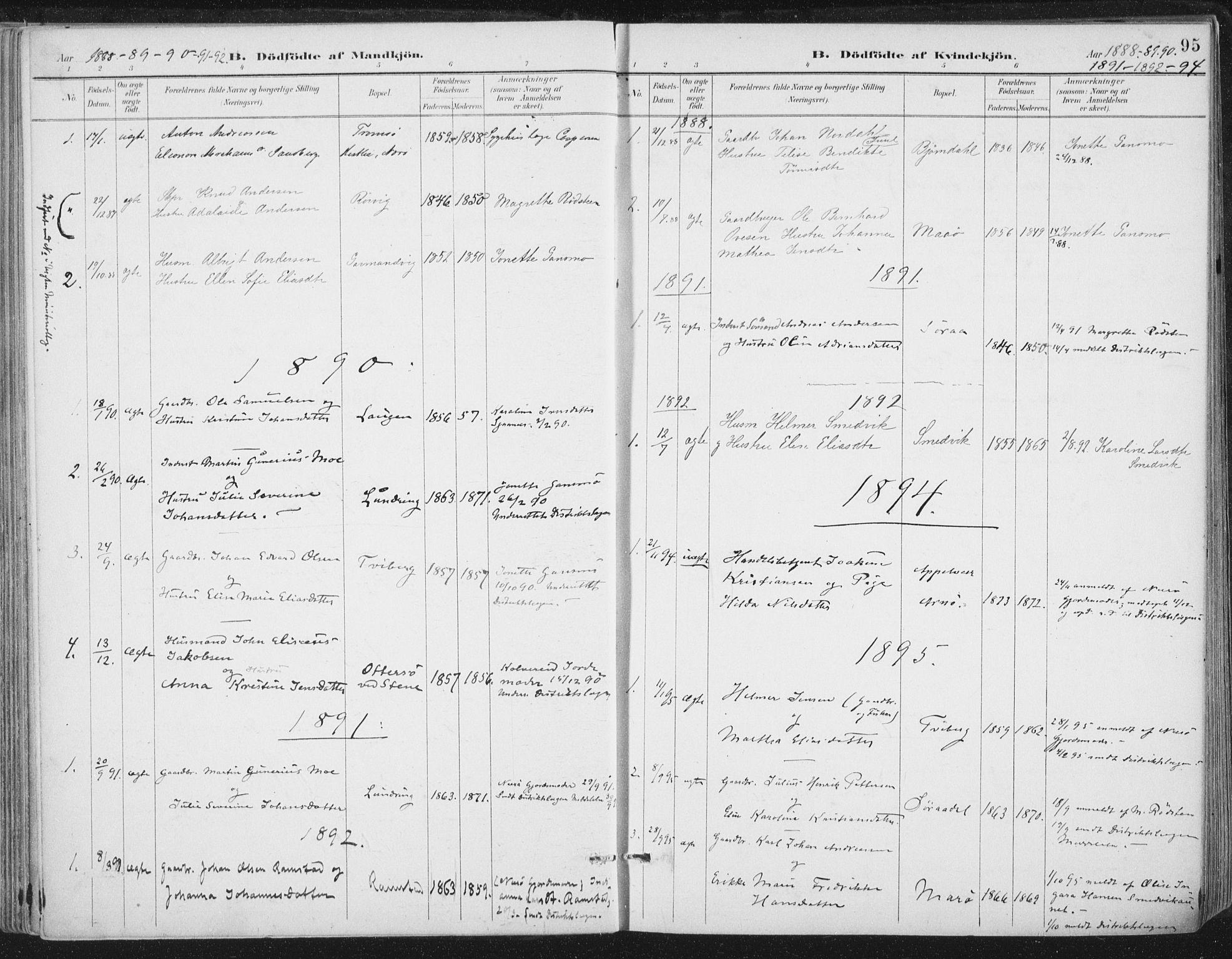 SAT, Ministerialprotokoller, klokkerbøker og fødselsregistre - Nord-Trøndelag, 784/L0673: Ministerialbok nr. 784A08, 1888-1899, s. 95