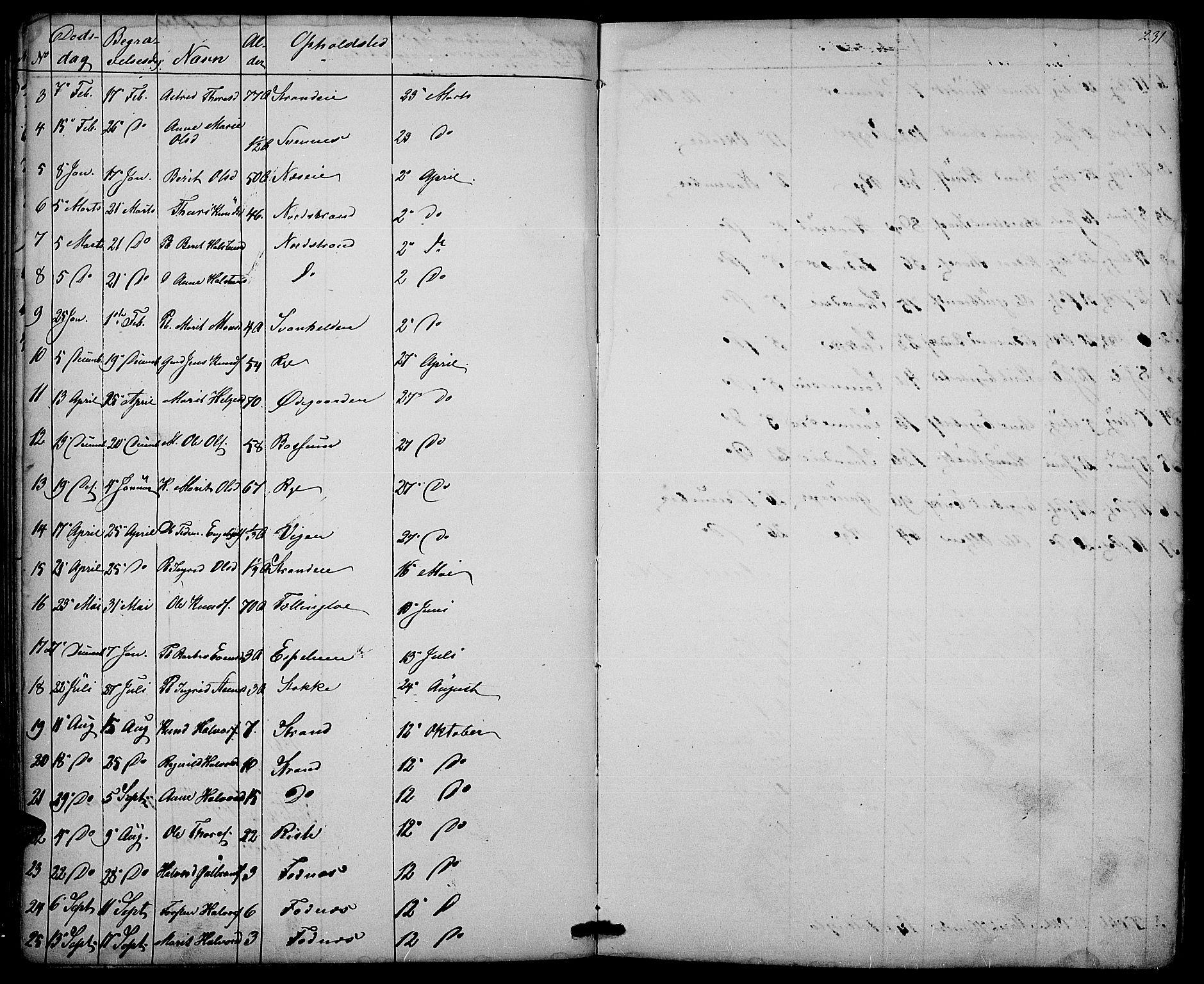SAH, Nord-Aurdal prestekontor, Klokkerbok nr. 3, 1842-1882, s. 231