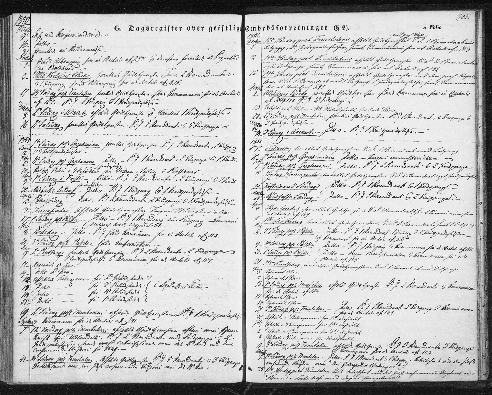 SAT, Ministerialprotokoller, klokkerbøker og fødselsregistre - Sør-Trøndelag, 689/L1038: Ministerialbok nr. 689A03, 1848-1872, s. 235