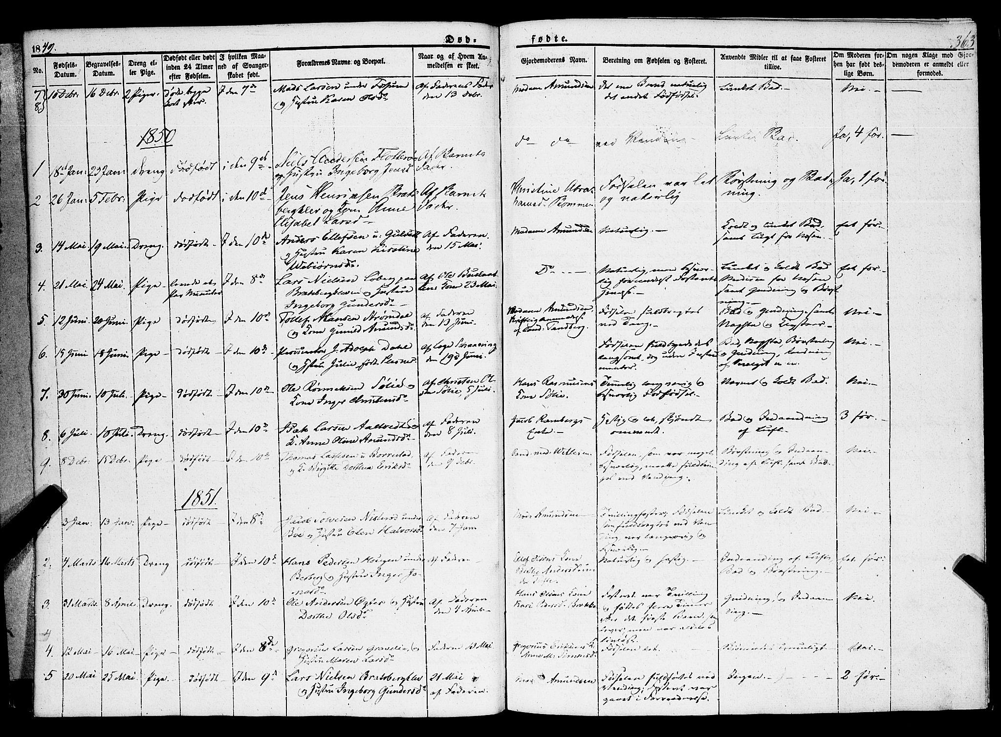 SAKO, Gjerpen kirkebøker, F/Fa/L0007b: Ministerialbok nr. 7B, 1834-1857, s. 363