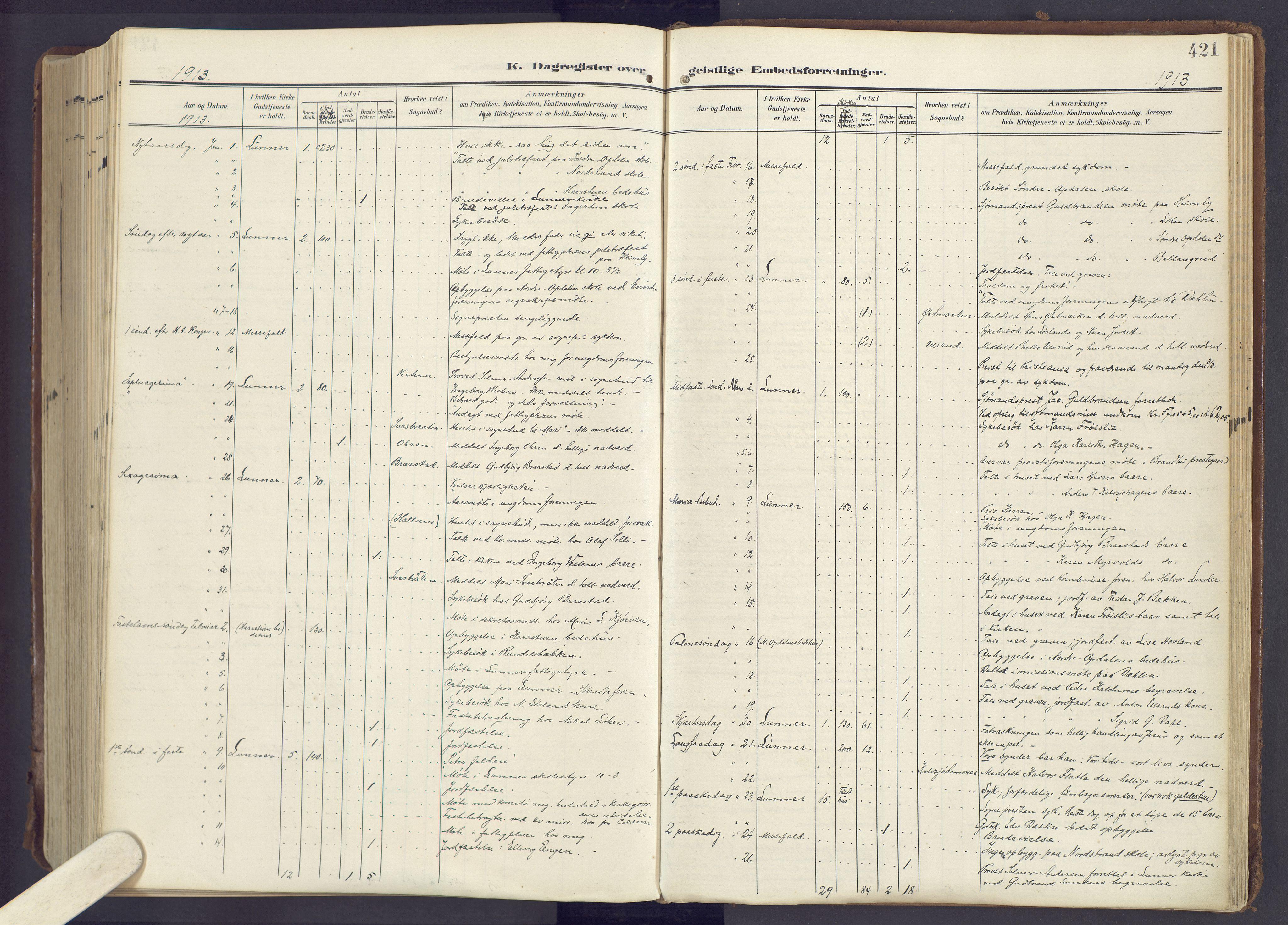 SAH, Lunner prestekontor, H/Ha/Haa/L0001: Ministerialbok nr. 1, 1907-1922, s. 421