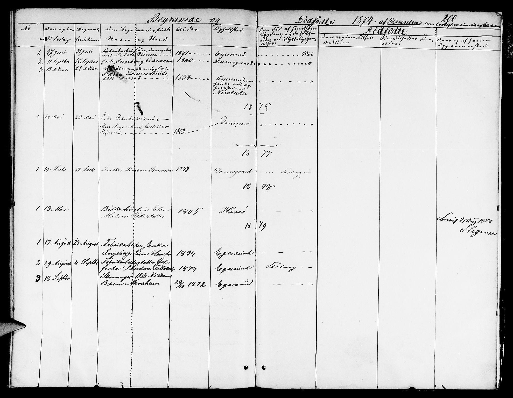SAST, Egersund sokneprestkontor, Klokkerbok nr. B 5, 1872-1881, s. 200