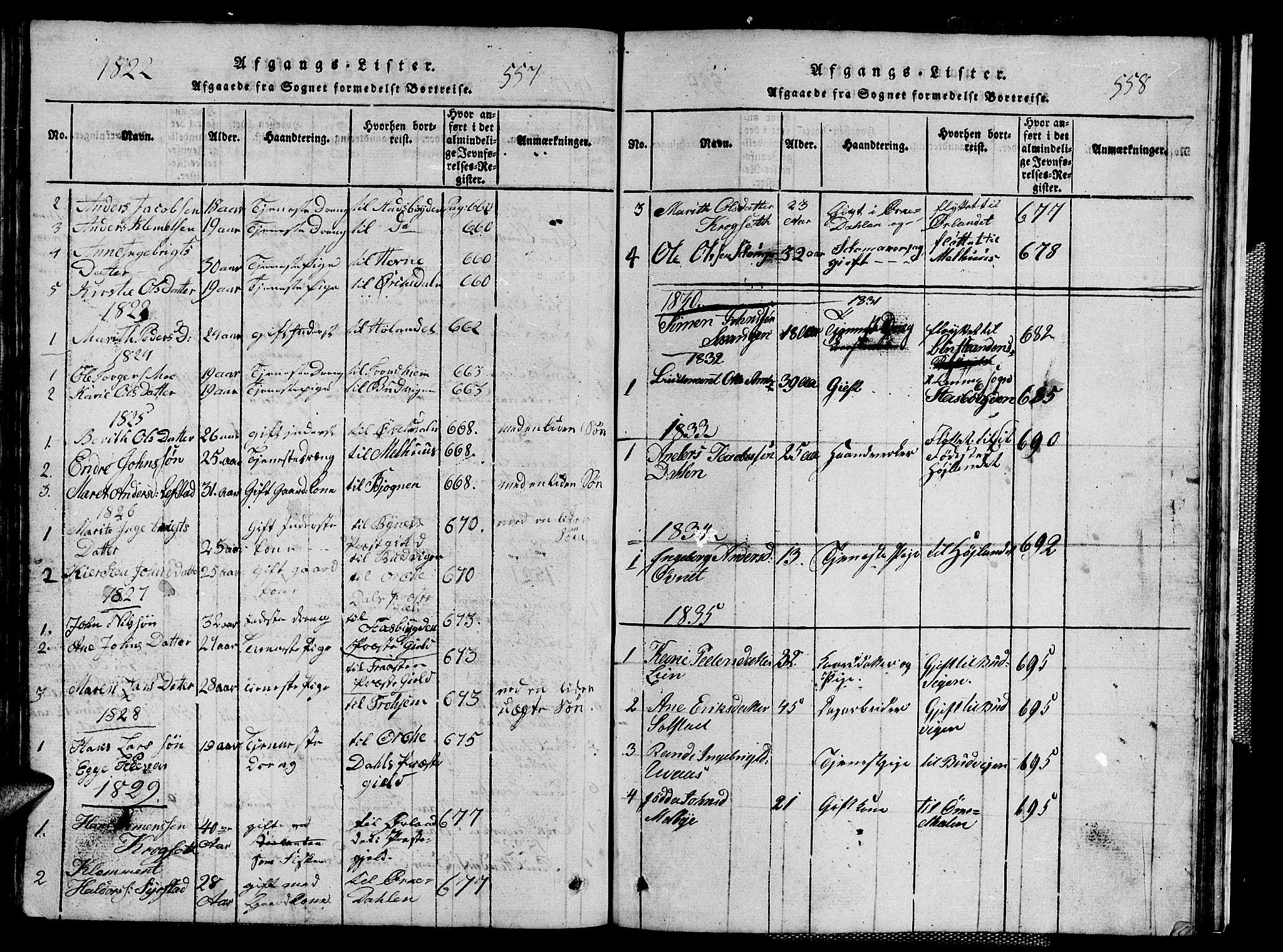 SAT, Ministerialprotokoller, klokkerbøker og fødselsregistre - Sør-Trøndelag, 667/L0796: Klokkerbok nr. 667C01, 1817-1836, s. 557-558