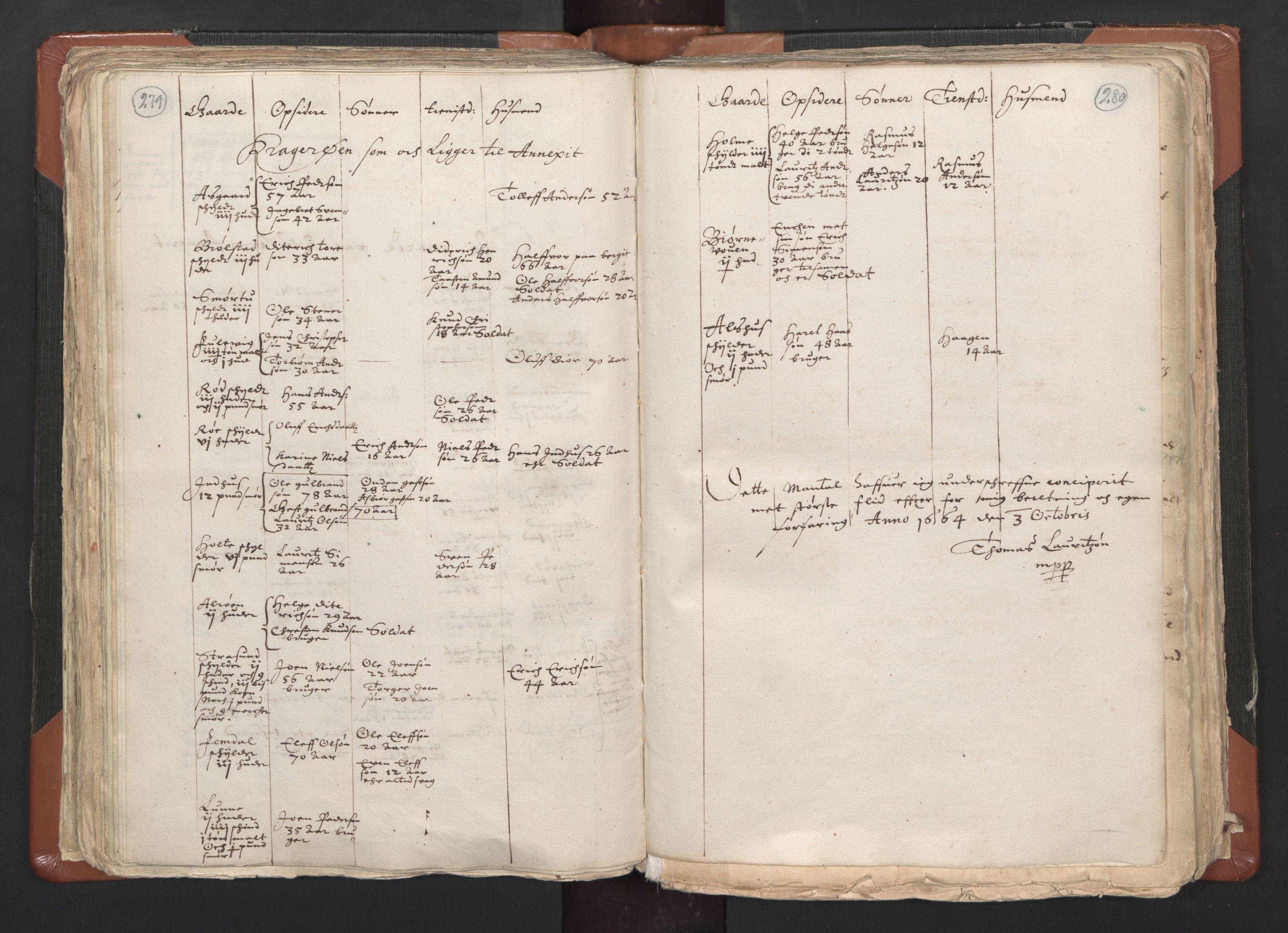 RA, Sogneprestenes manntall 1664-1666, nr. 1: Nedre Borgesyssel prosti, 1664-1666, s. 279-280
