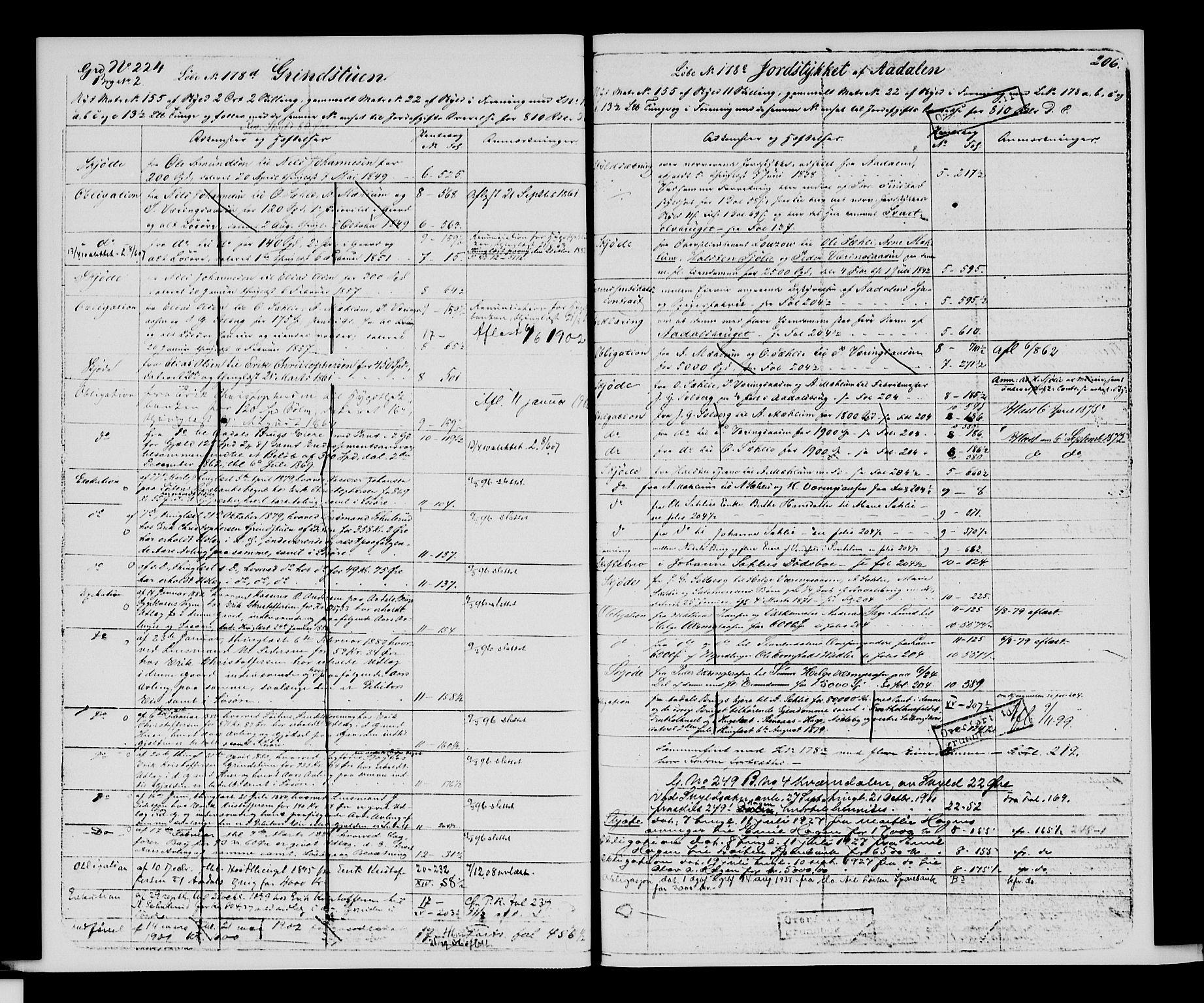 SAH, Sør-Hedmark sorenskriveri, H/Ha/Hac/Hacc/L0001: Panteregister nr. 3.1, 1855-1943, s. 206