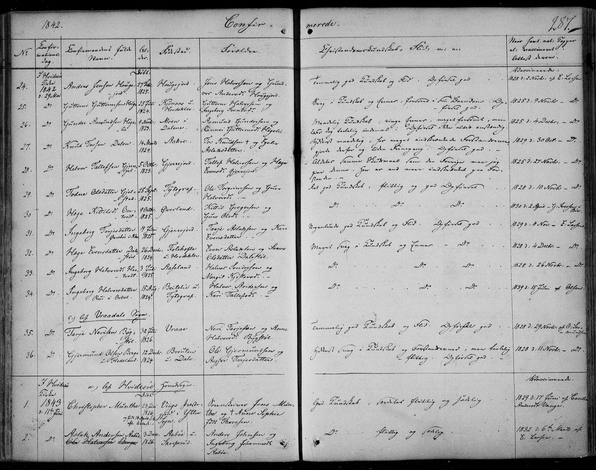 SAKO, Kviteseid kirkebøker, F/Fa/L0006: Ministerialbok nr. I 6, 1836-1858, s. 287