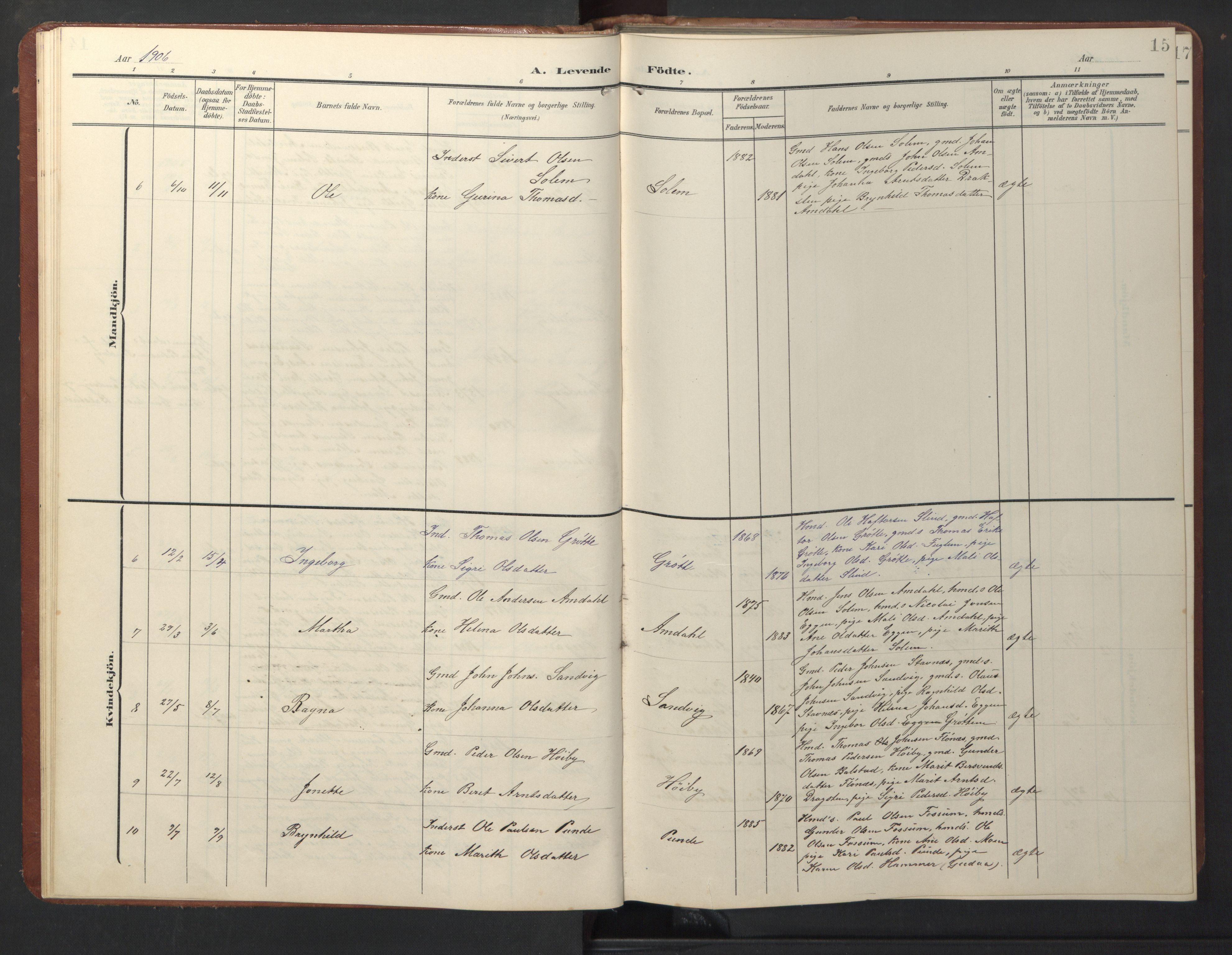 SAT, Ministerialprotokoller, klokkerbøker og fødselsregistre - Sør-Trøndelag, 696/L1161: Klokkerbok nr. 696C01, 1902-1950, s. 15