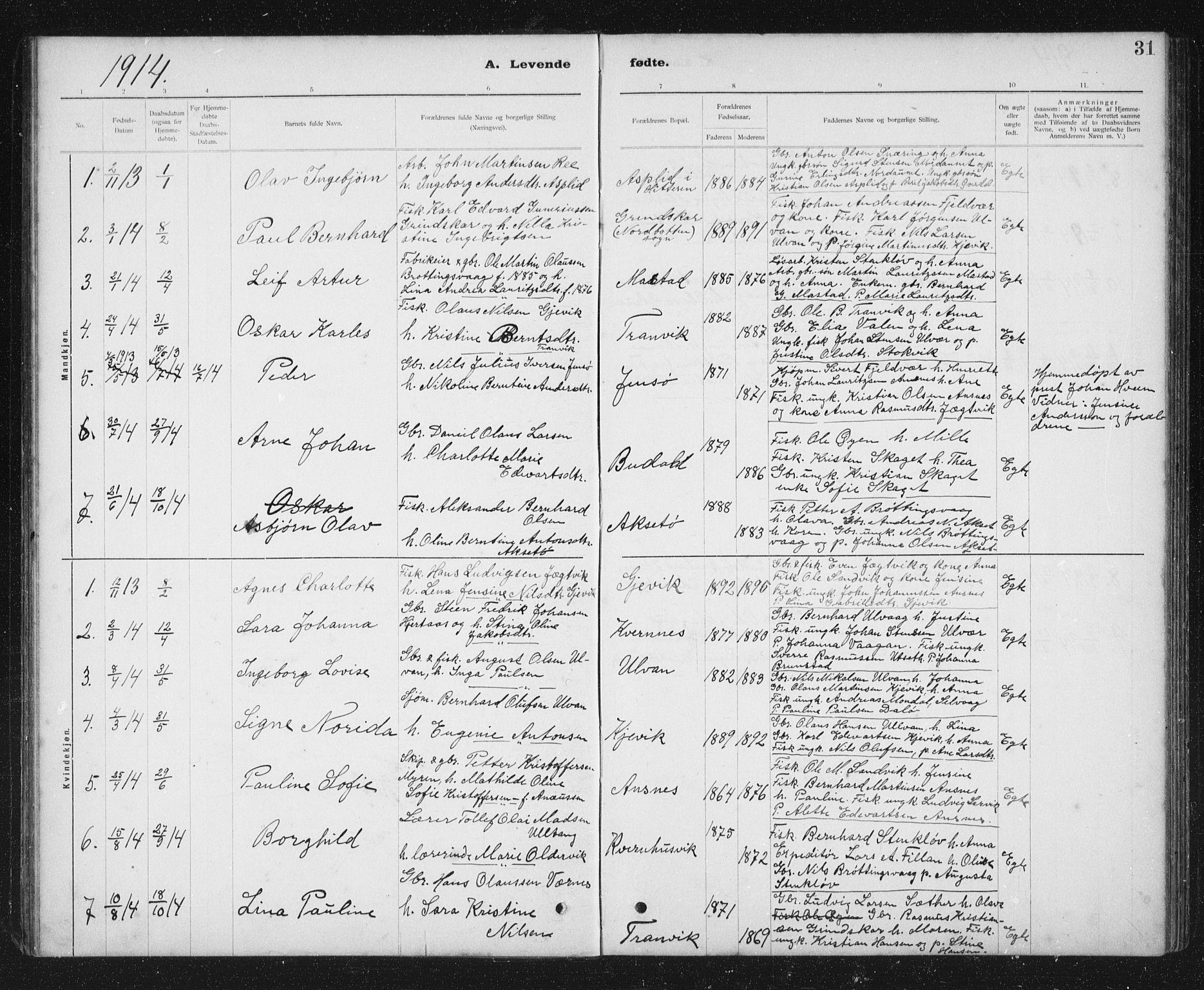 SAT, Ministerialprotokoller, klokkerbøker og fødselsregistre - Sør-Trøndelag, 637/L0563: Klokkerbok nr. 637C04, 1899-1940, s. 31