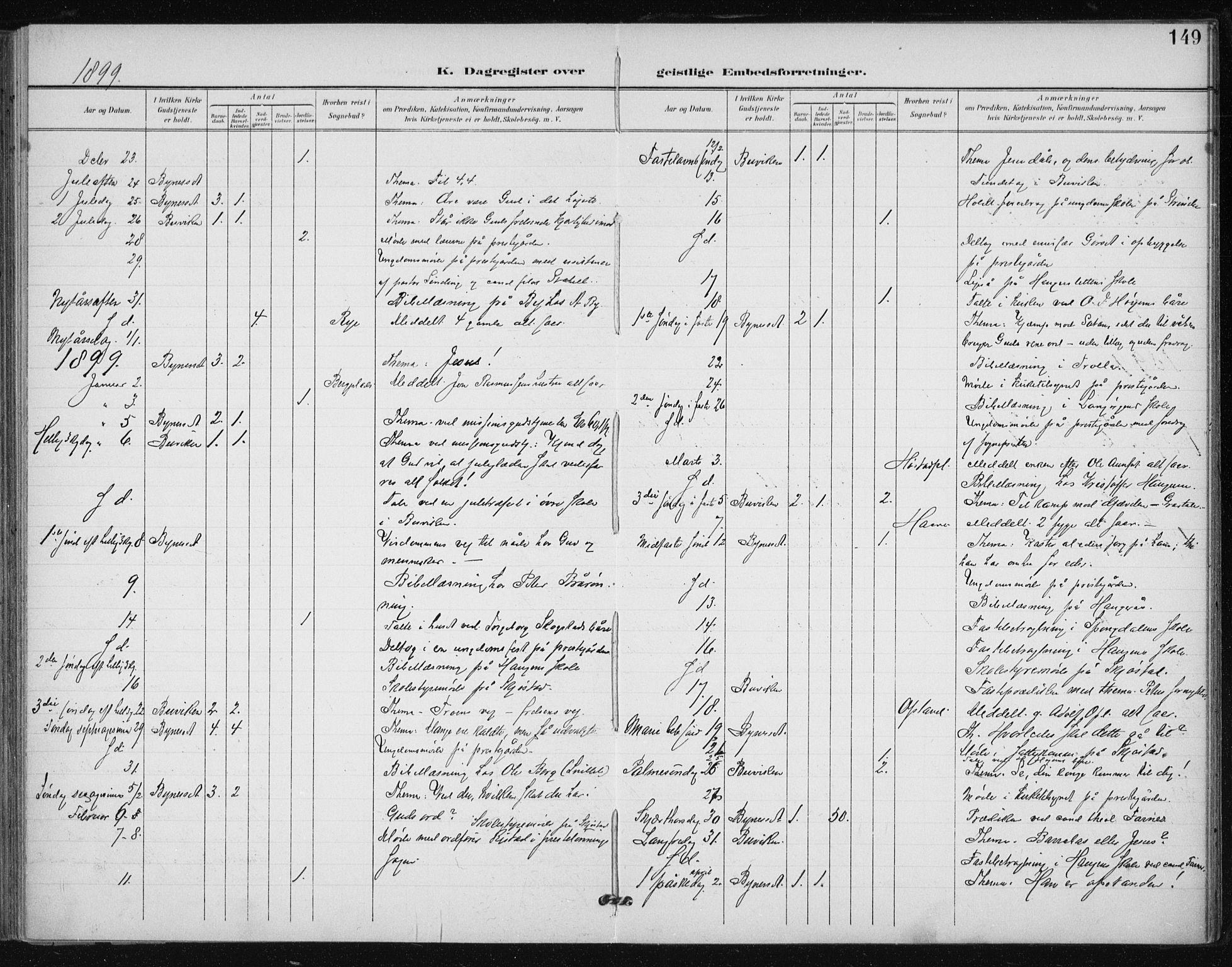 SAT, Ministerialprotokoller, klokkerbøker og fødselsregistre - Sør-Trøndelag, 612/L0380: Ministerialbok nr. 612A12, 1898-1907, s. 149