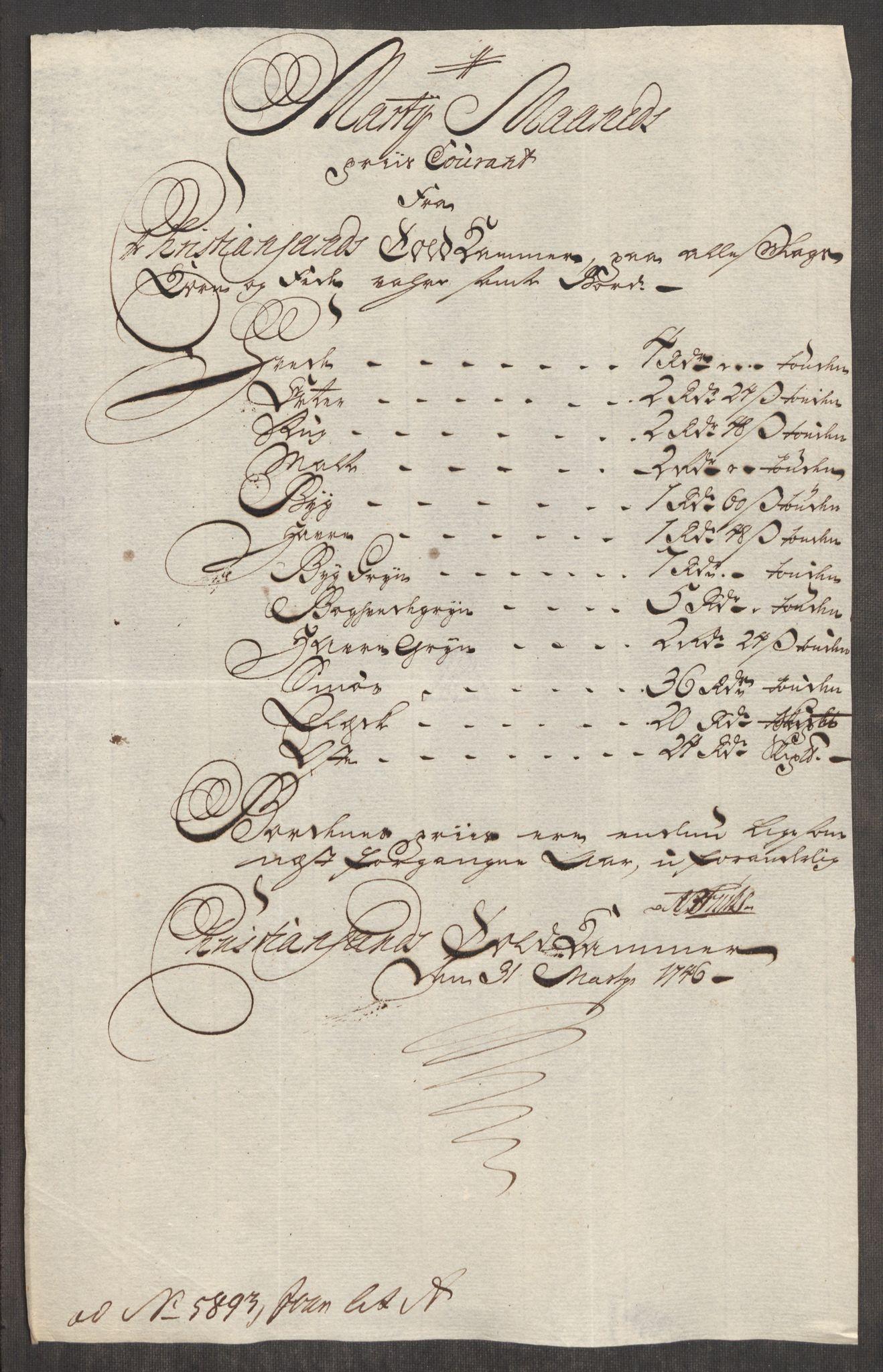 RA, Rentekammeret inntil 1814, Realistisk ordnet avdeling, Oe/L0003: [Ø1]: Priskuranter, 1745-1748, s. 409