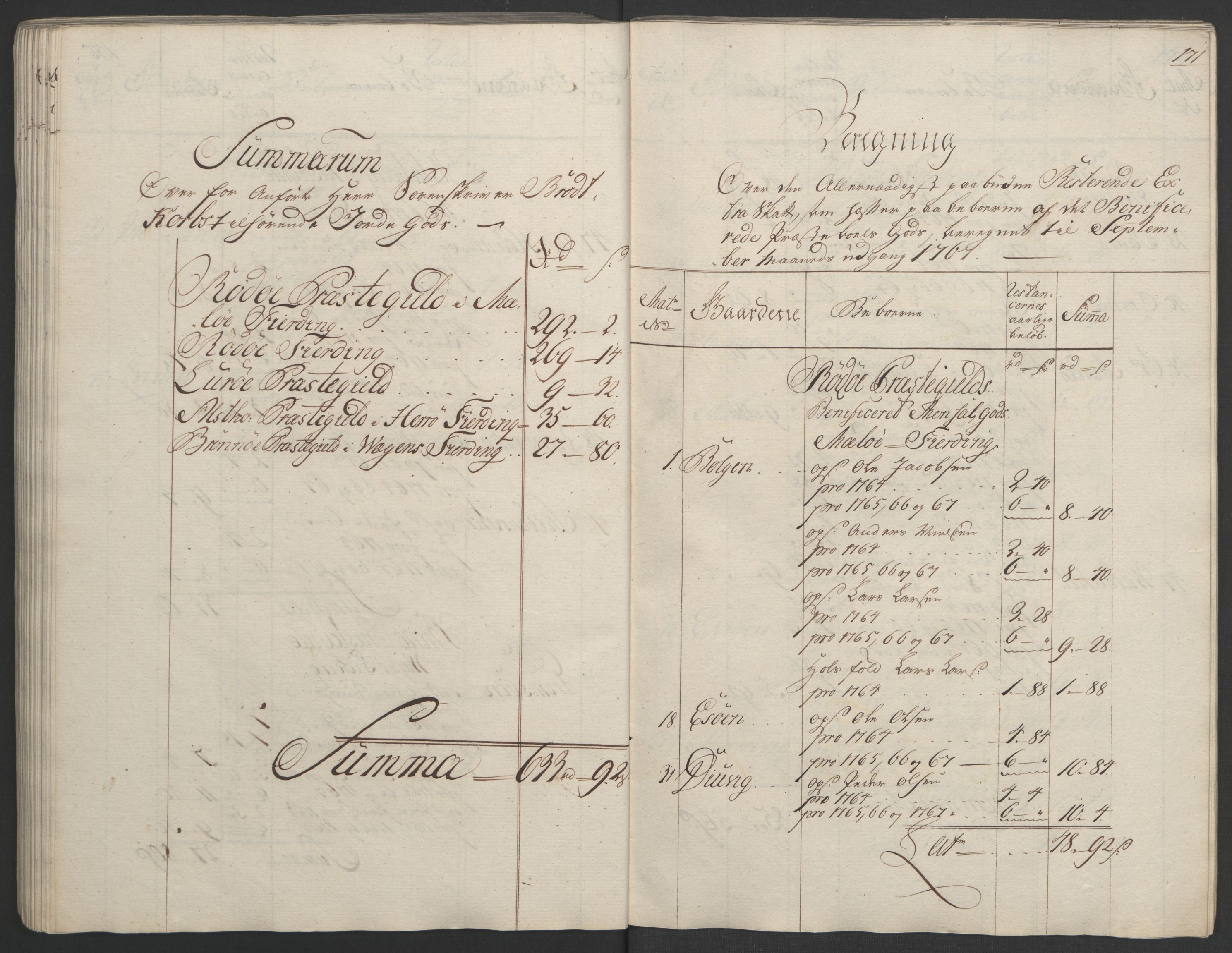 RA, Rentekammeret inntil 1814, Realistisk ordnet avdeling, Ol/L0023: [Gg 10]: Ekstraskatten, 23.09.1762. Helgeland (restanseregister), 1767-1772, s. 168