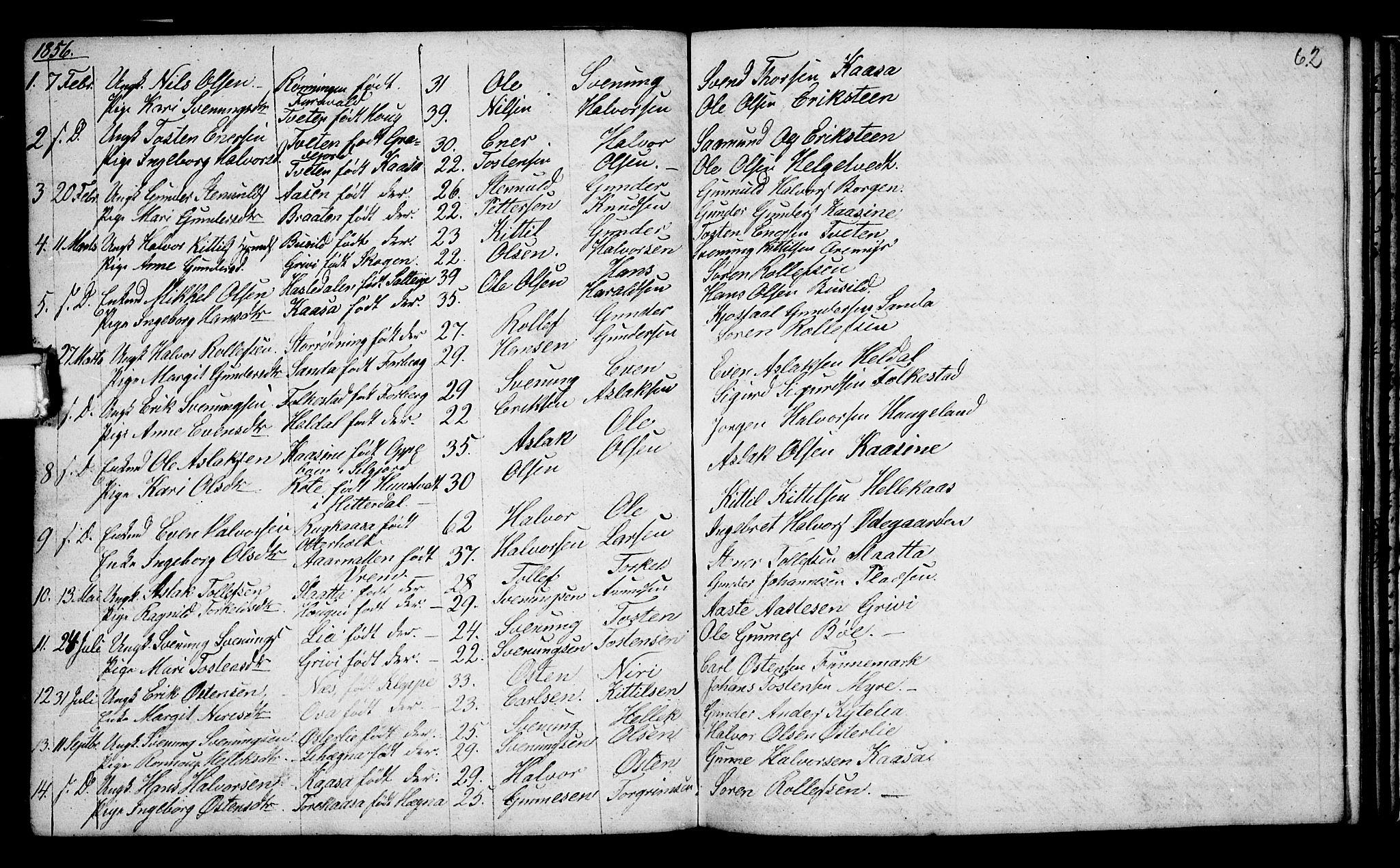 SAKO, Bø kirkebøker, G/Ga/L0002: Klokkerbok nr. 2, 1853-1866, s. 62