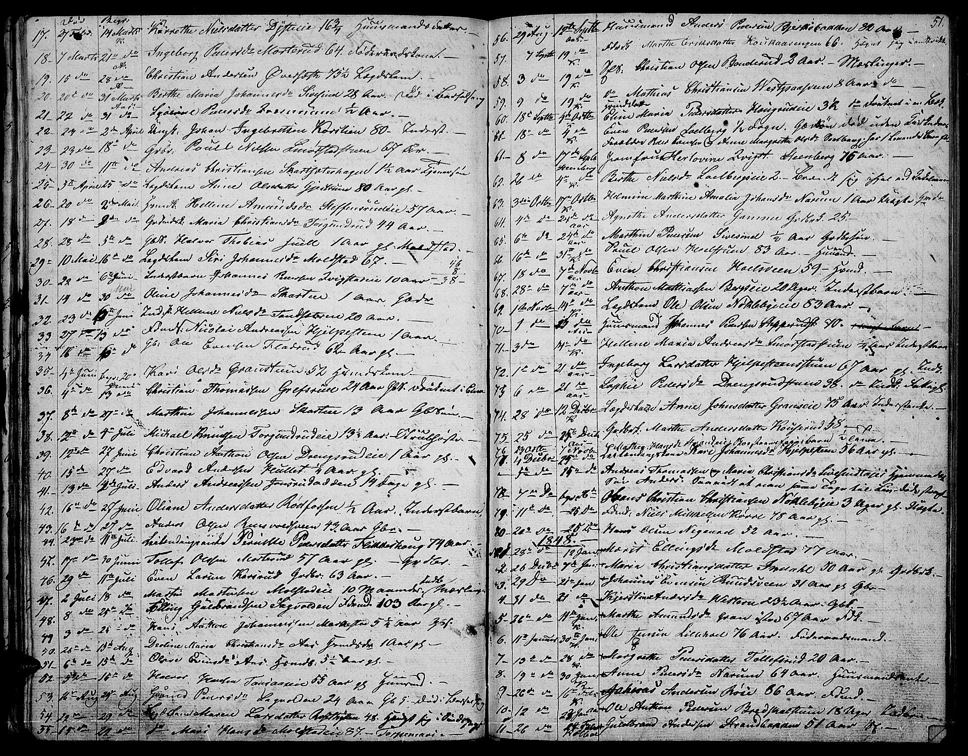 SAH, Vestre Toten prestekontor, H/Ha/Hab/L0003: Klokkerbok nr. 3, 1846-1854, s. 51