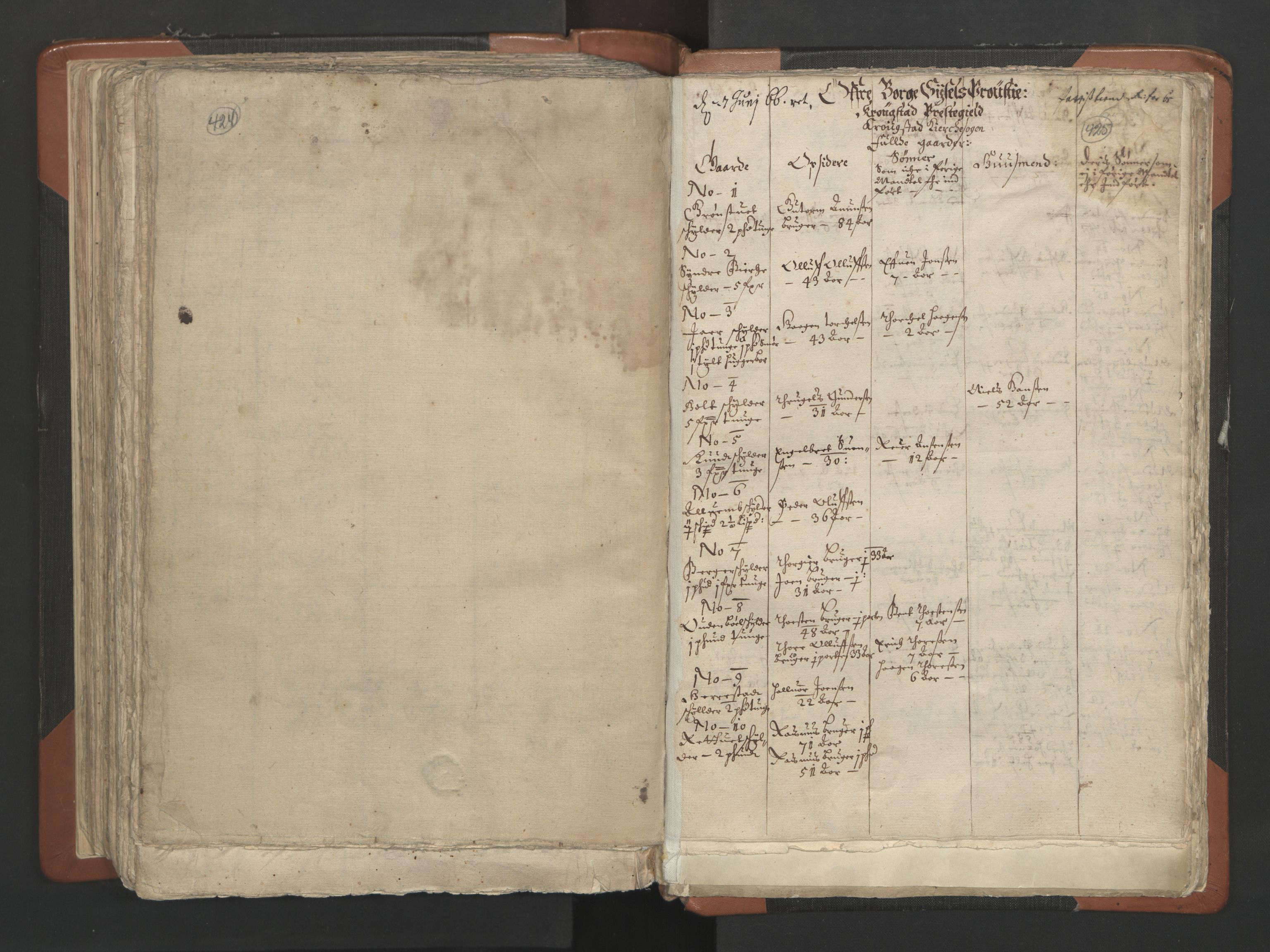 RA, Sogneprestenes manntall 1664-1666, nr. 2: Øvre Borgesyssel prosti, 1664-1666, s. 424-425