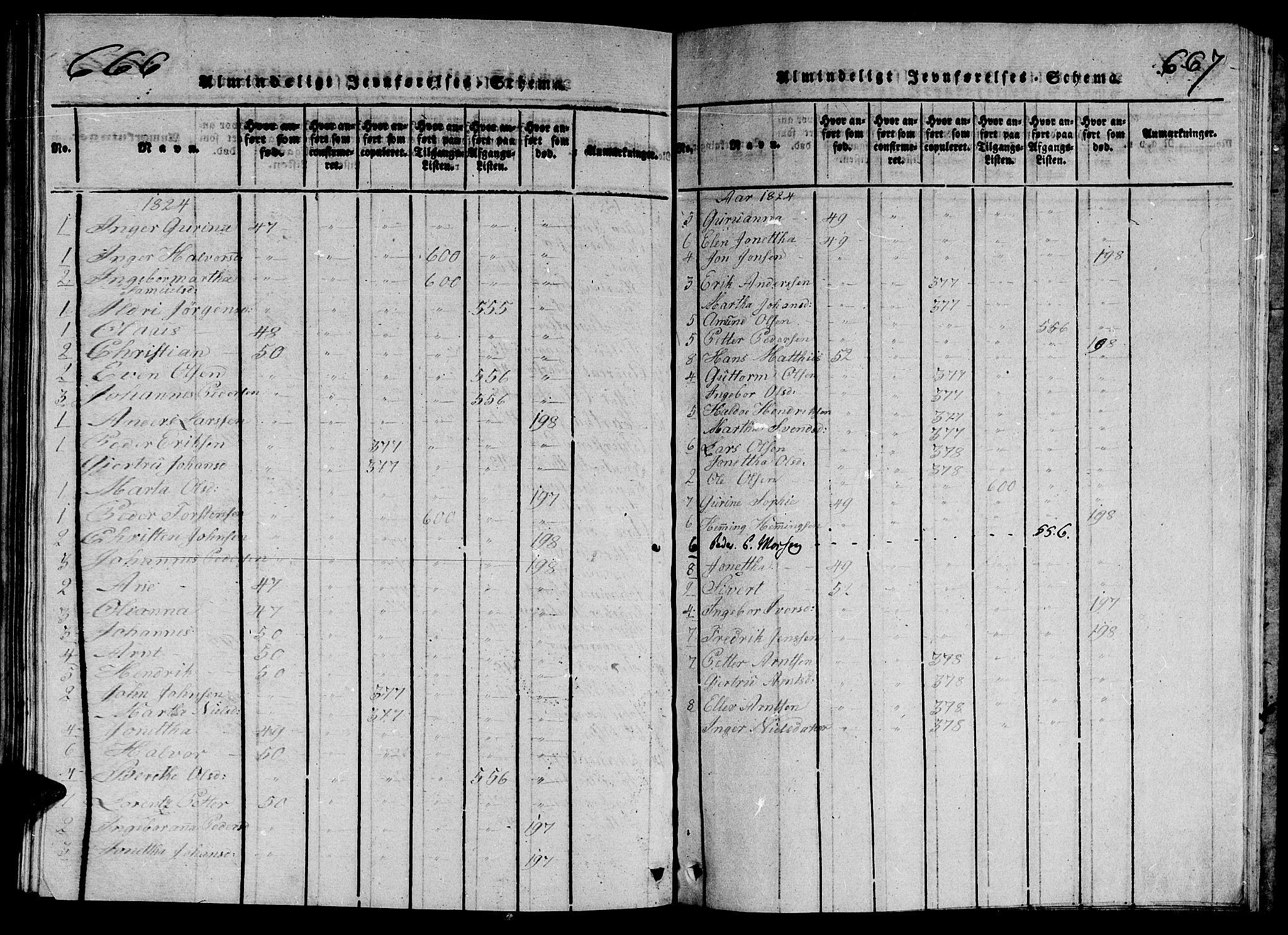 SAT, Ministerialprotokoller, klokkerbøker og fødselsregistre - Nord-Trøndelag, 714/L0132: Klokkerbok nr. 714C01, 1817-1824, s. 666-667
