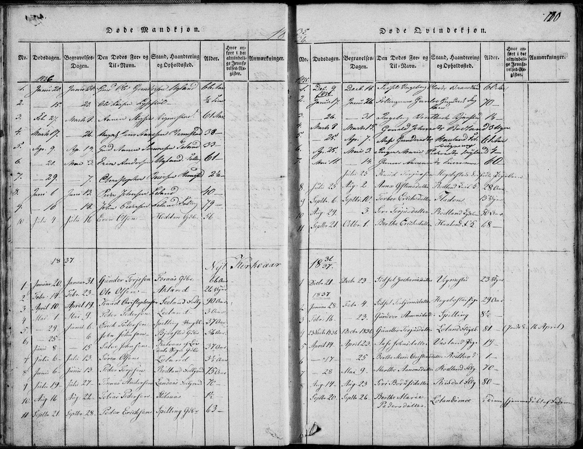 SAK, Nord-Audnedal sokneprestkontor, F/Fb/Fbb/L0001: Klokkerbok nr. B 1, 1816-1858, s. 110