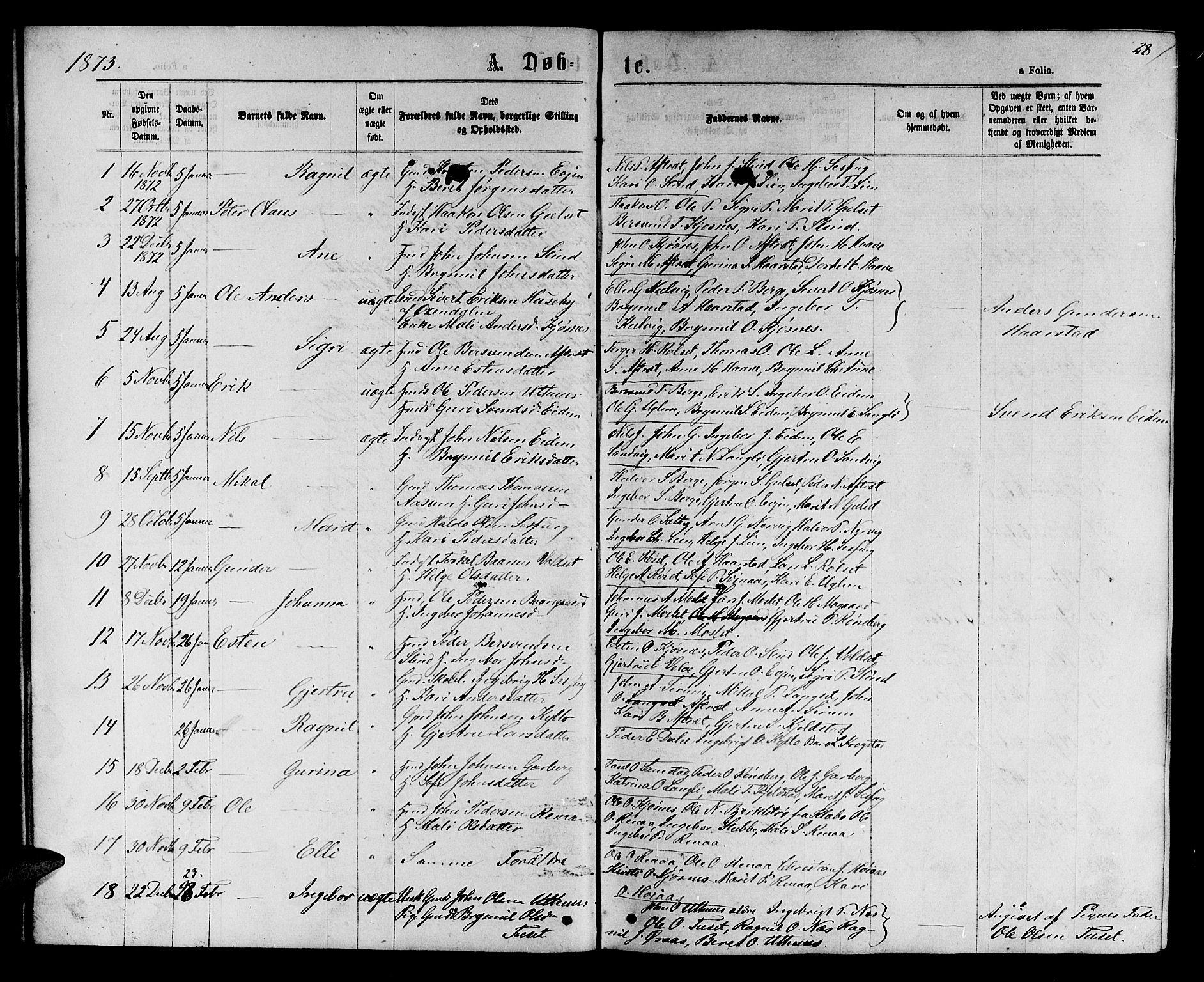 SAT, Ministerialprotokoller, klokkerbøker og fødselsregistre - Sør-Trøndelag, 695/L1156: Klokkerbok nr. 695C07, 1869-1888, s. 28
