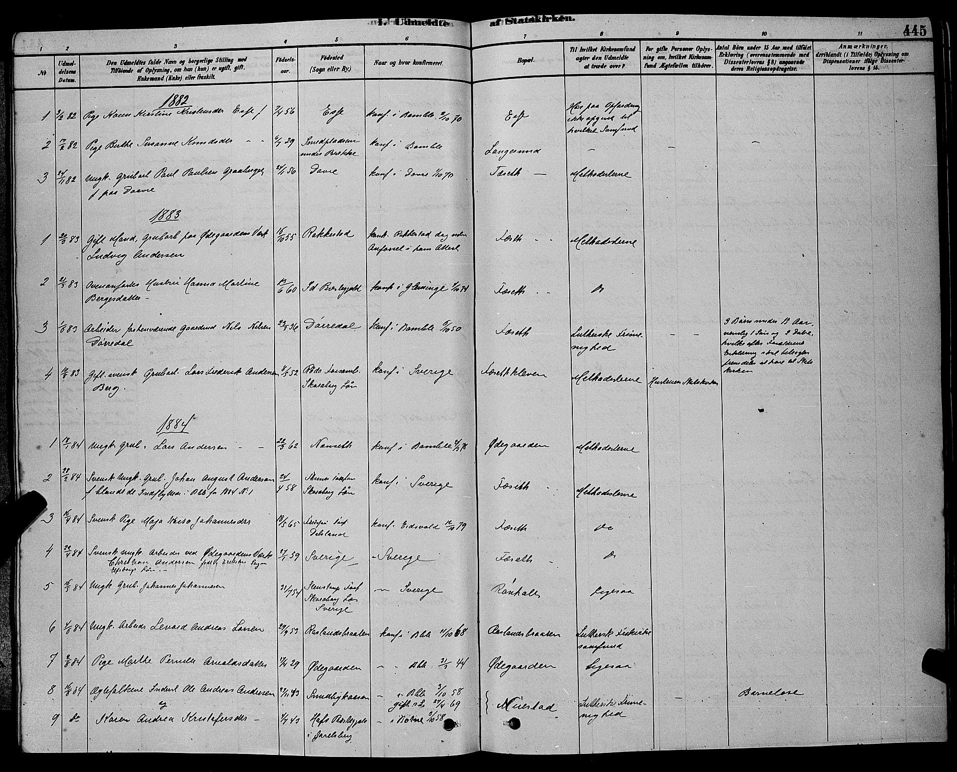SAKO, Bamble kirkebøker, G/Ga/L0008: Klokkerbok nr. I 8, 1878-1888, s. 445