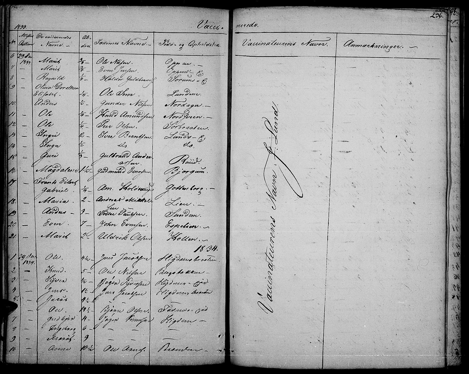 SAH, Nord-Aurdal prestekontor, Ministerialbok nr. 3, 1828-1841, s. 236