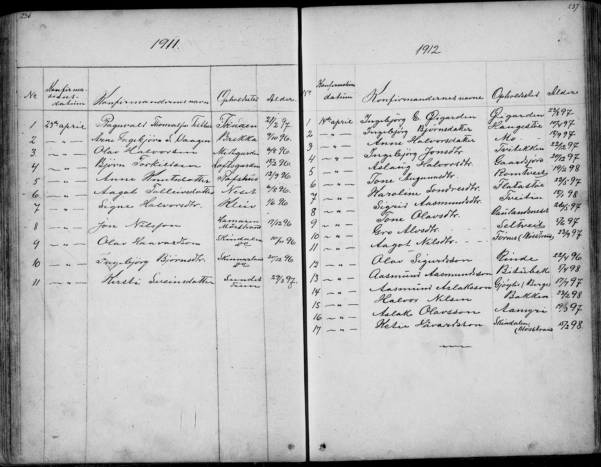 SAKO, Rauland kirkebøker, G/Ga/L0002: Klokkerbok nr. I 2, 1849-1935, s. 236-237