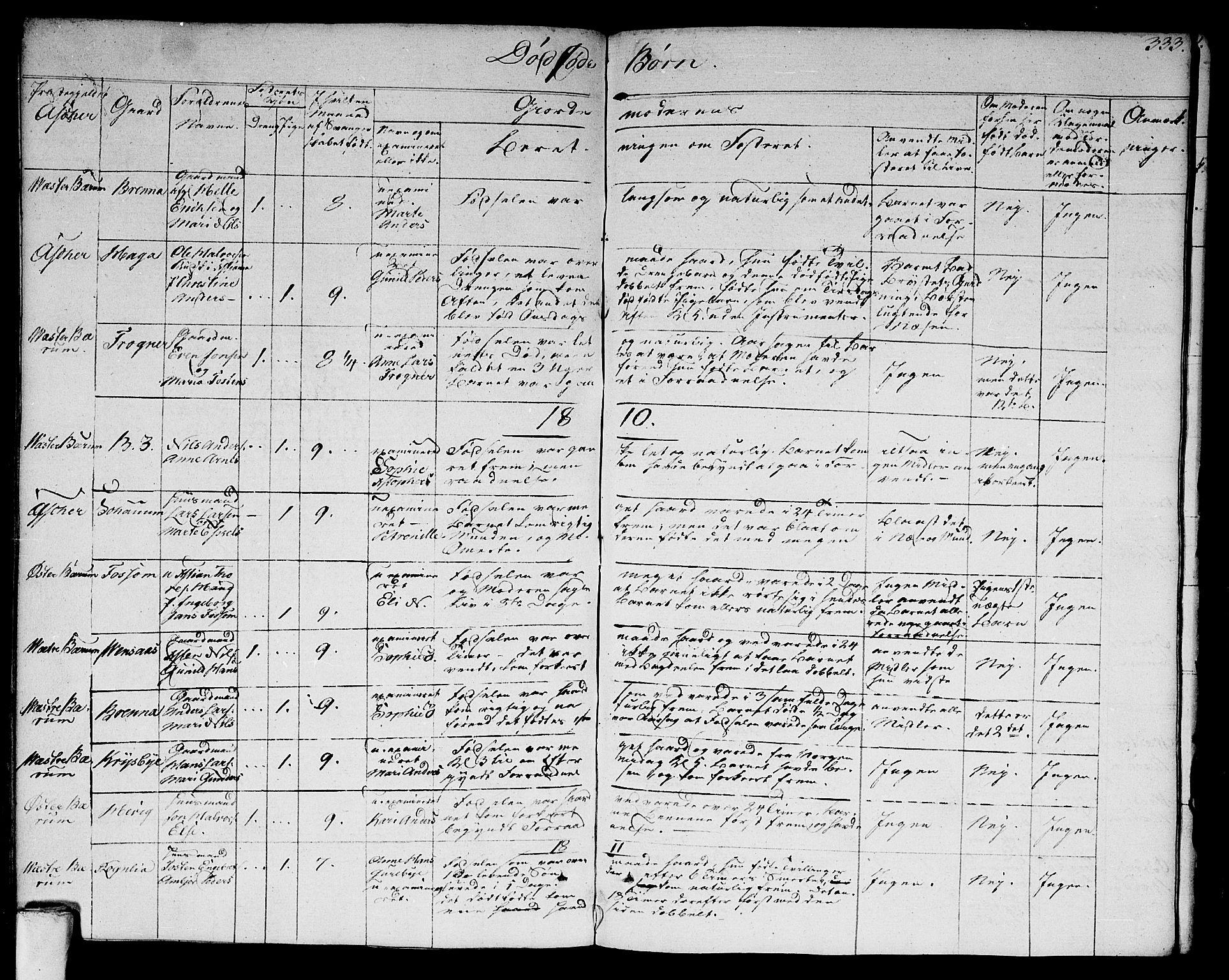 SAO, Asker prestekontor Kirkebøker, F/Fa/L0005: Ministerialbok nr. I 5, 1807-1813, s. 333