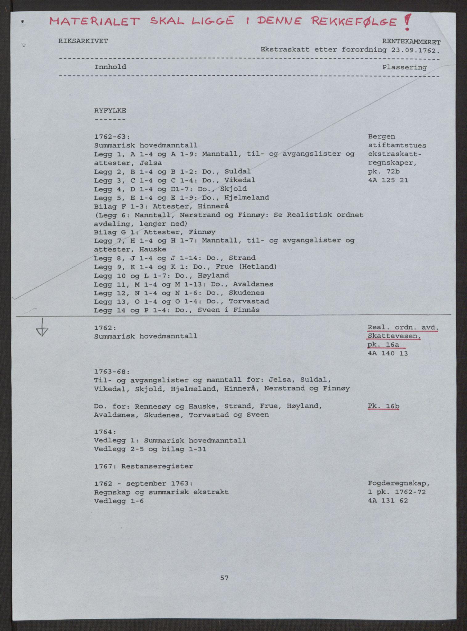 RA, Rentekammeret inntil 1814, Realistisk ordnet avdeling, Ol/L0016b: [Gg 10]: Ekstraskatten, 23.09.1762. Ryfylke, 1764-1768, s. 2