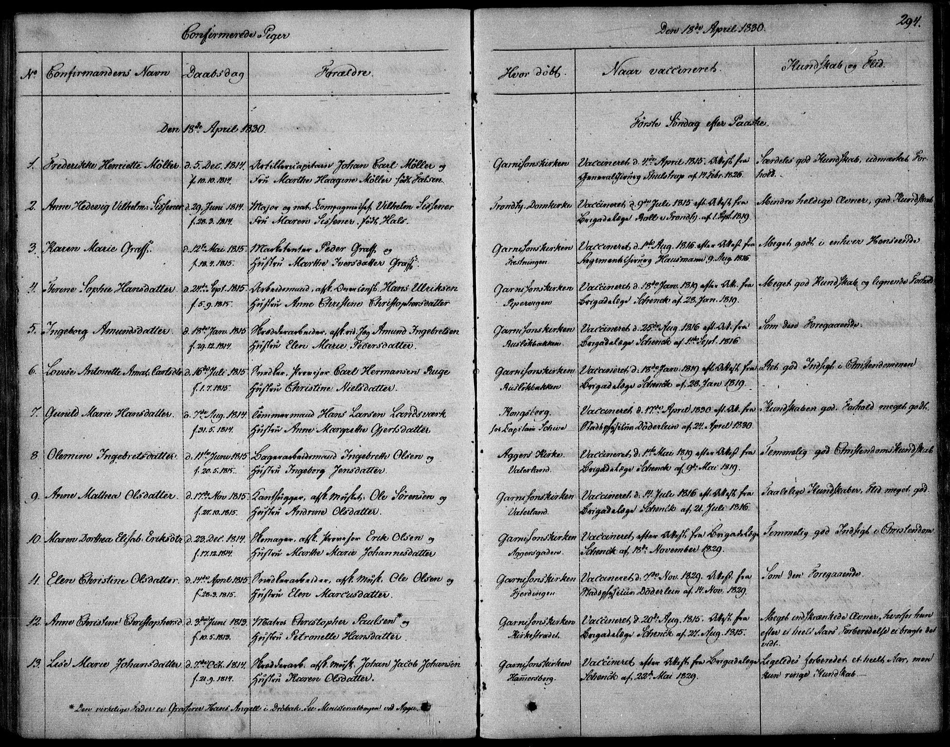 SAO, Garnisonsmenigheten Kirkebøker, F/Fa/L0006: Ministerialbok nr. 6, 1828-1841, s. 294