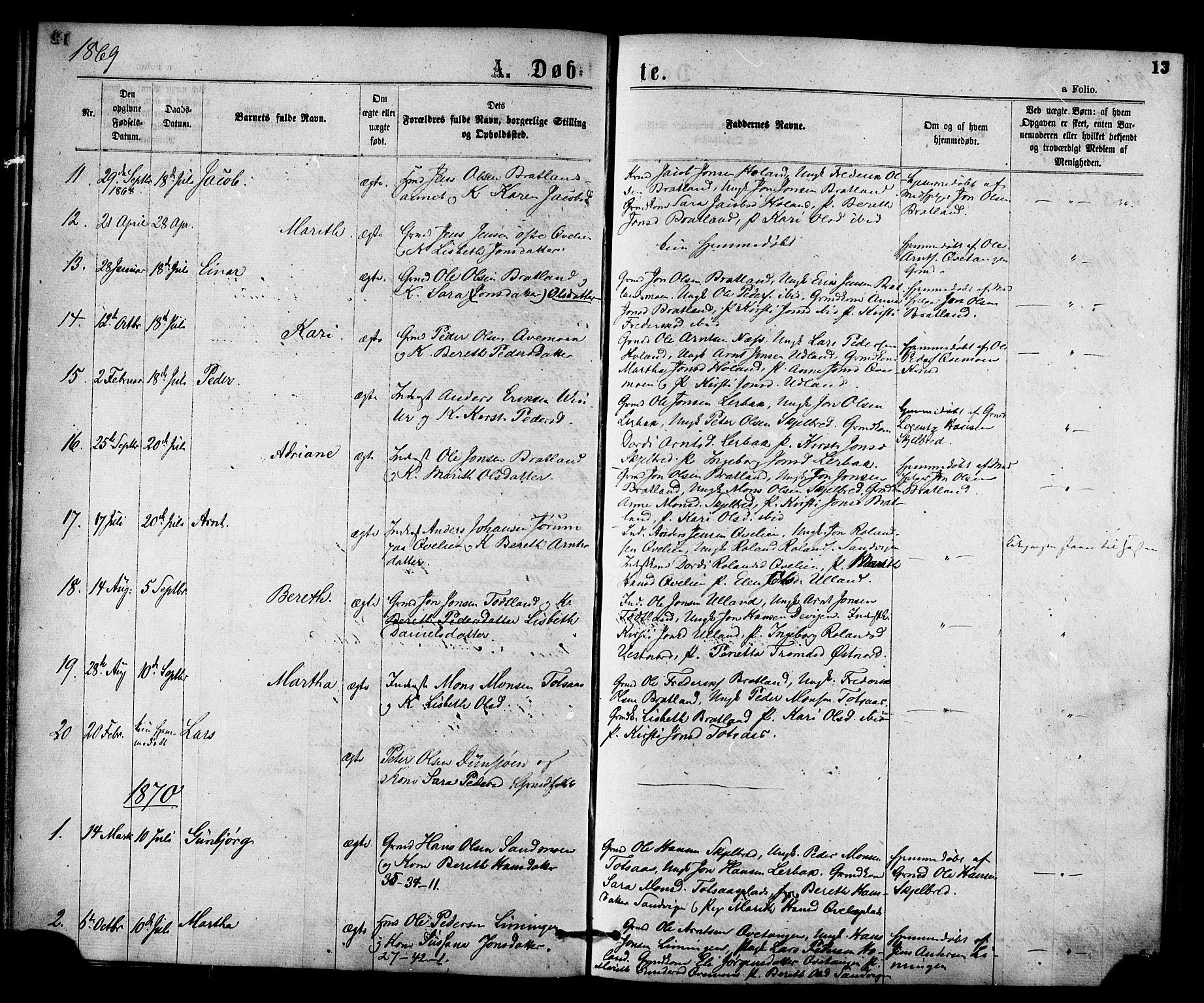 SAT, Ministerialprotokoller, klokkerbøker og fødselsregistre - Nord-Trøndelag, 755/L0493: Ministerialbok nr. 755A02, 1865-1881, s. 13
