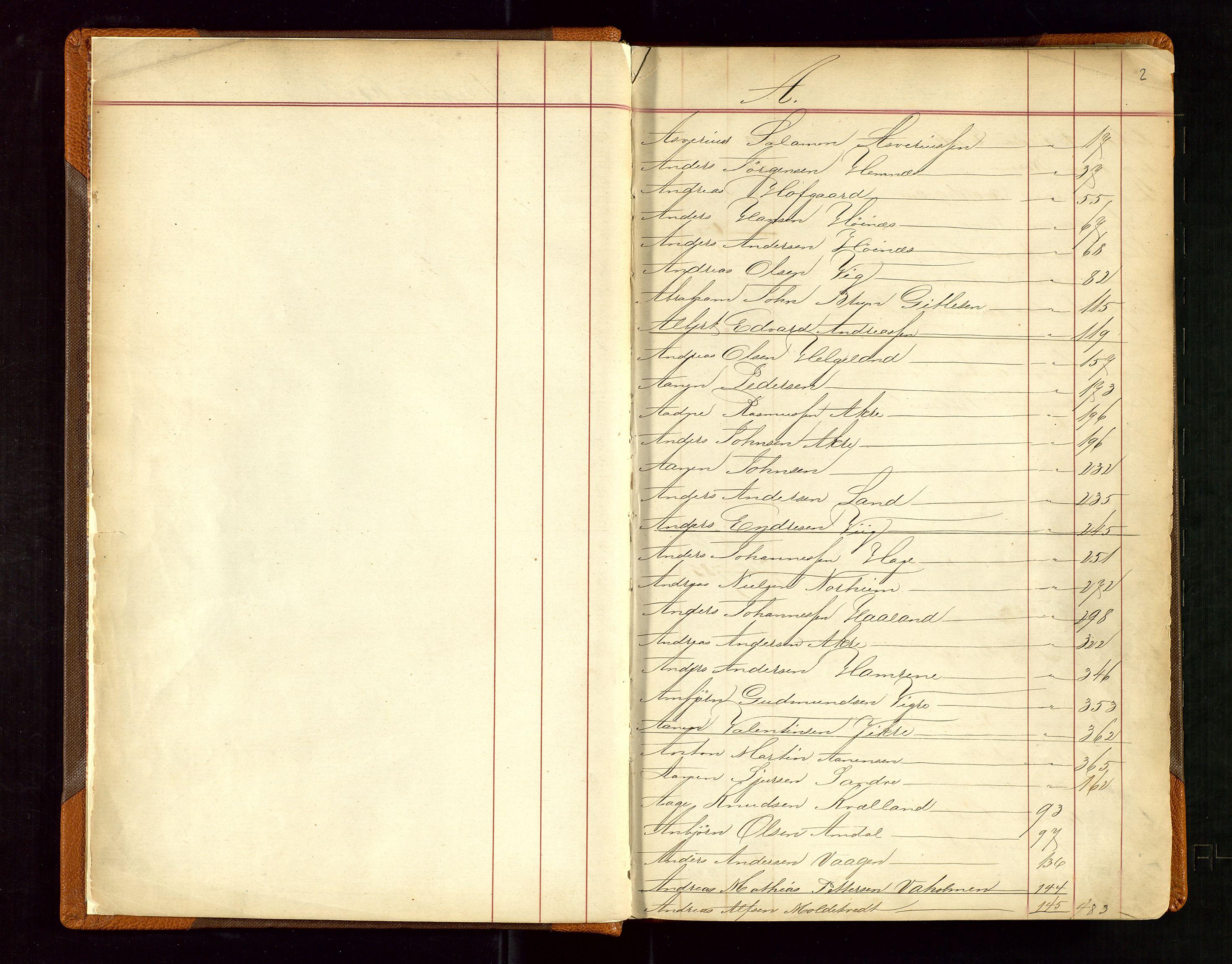 SAST, Haugesund sjømannskontor, F/Fb/Fba/L0001: Navneregister med henvisning til rullenr (Fornavn) Skudenes krets, 1860-1948, s. 2