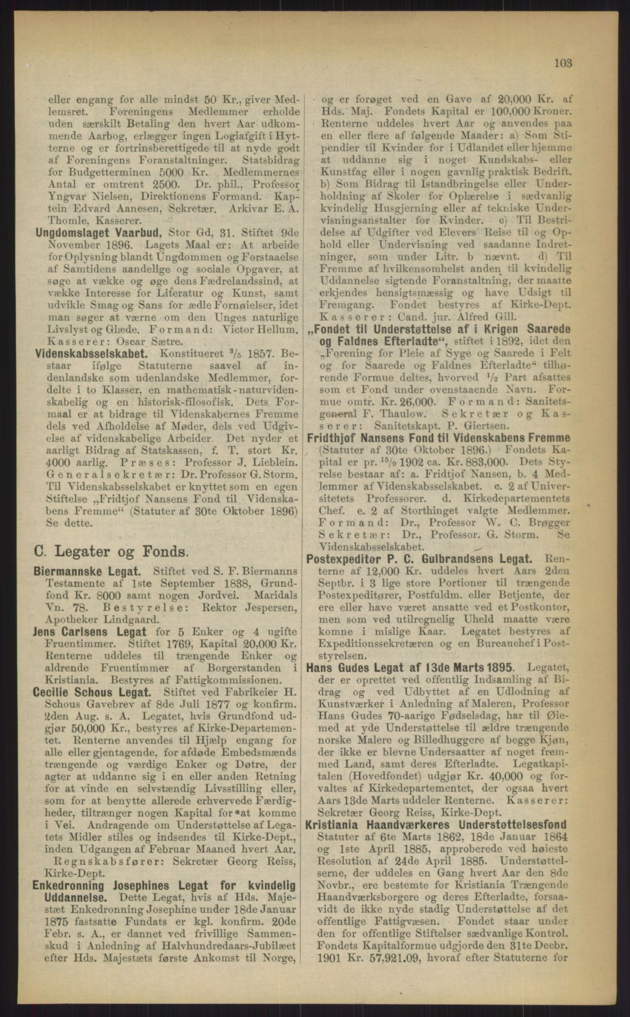 RA, Kristiania adressebok (publikasjon)*, 1903, s. 103