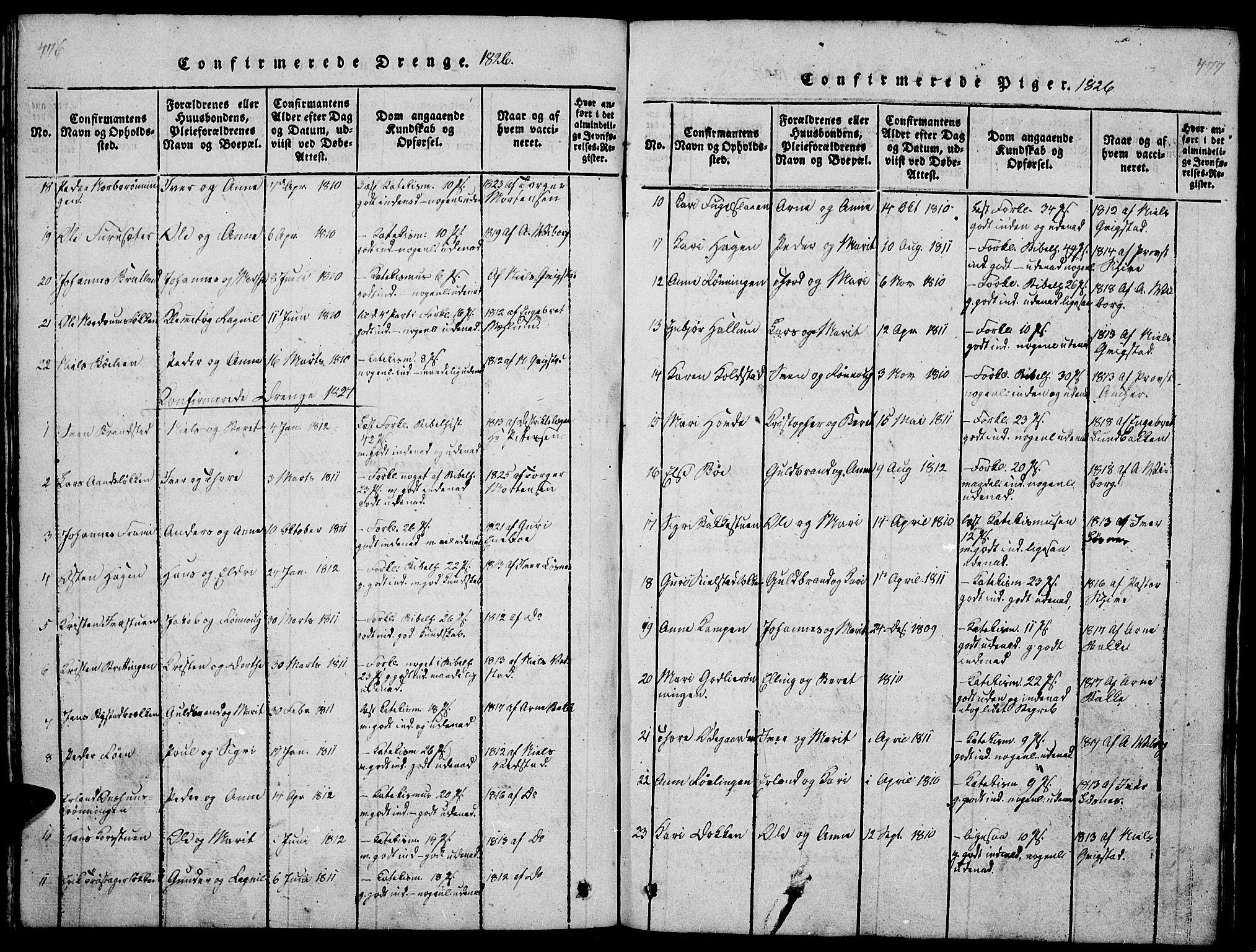 SAH, Ringebu prestekontor, Klokkerbok nr. 1, 1821-1839, s. 476-477