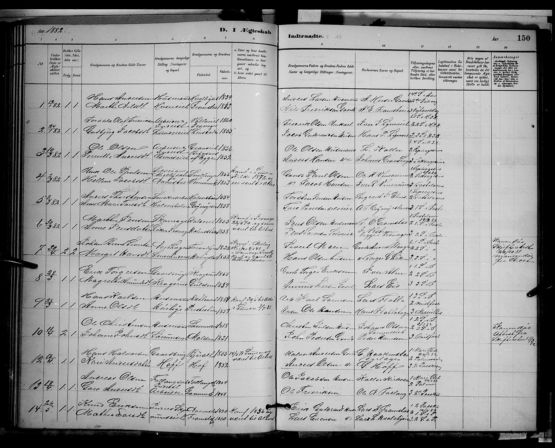SAH, Gran prestekontor, Klokkerbok nr. 2, 1879-1892, s. 150