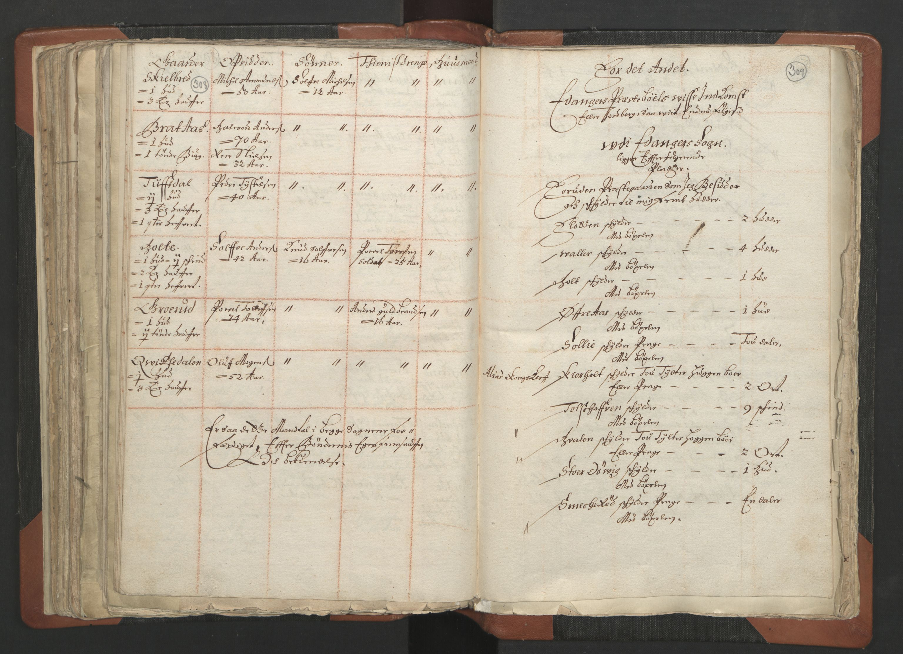 RA, Sogneprestenes manntall 1664-1666, nr. 12: Øvre Telemark prosti, Nedre Telemark prosti og Bamble prosti, 1664-1666, s. 308-309