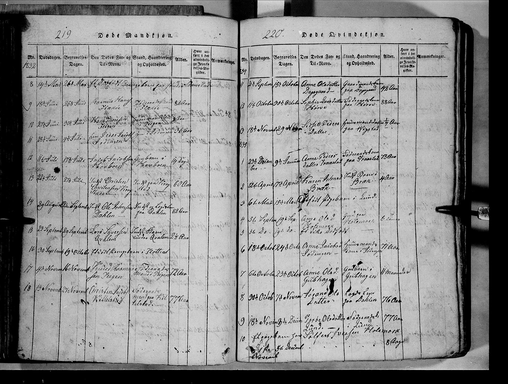 SAH, Lom prestekontor, L/L0003: Klokkerbok nr. 3, 1815-1844, s. 219-220