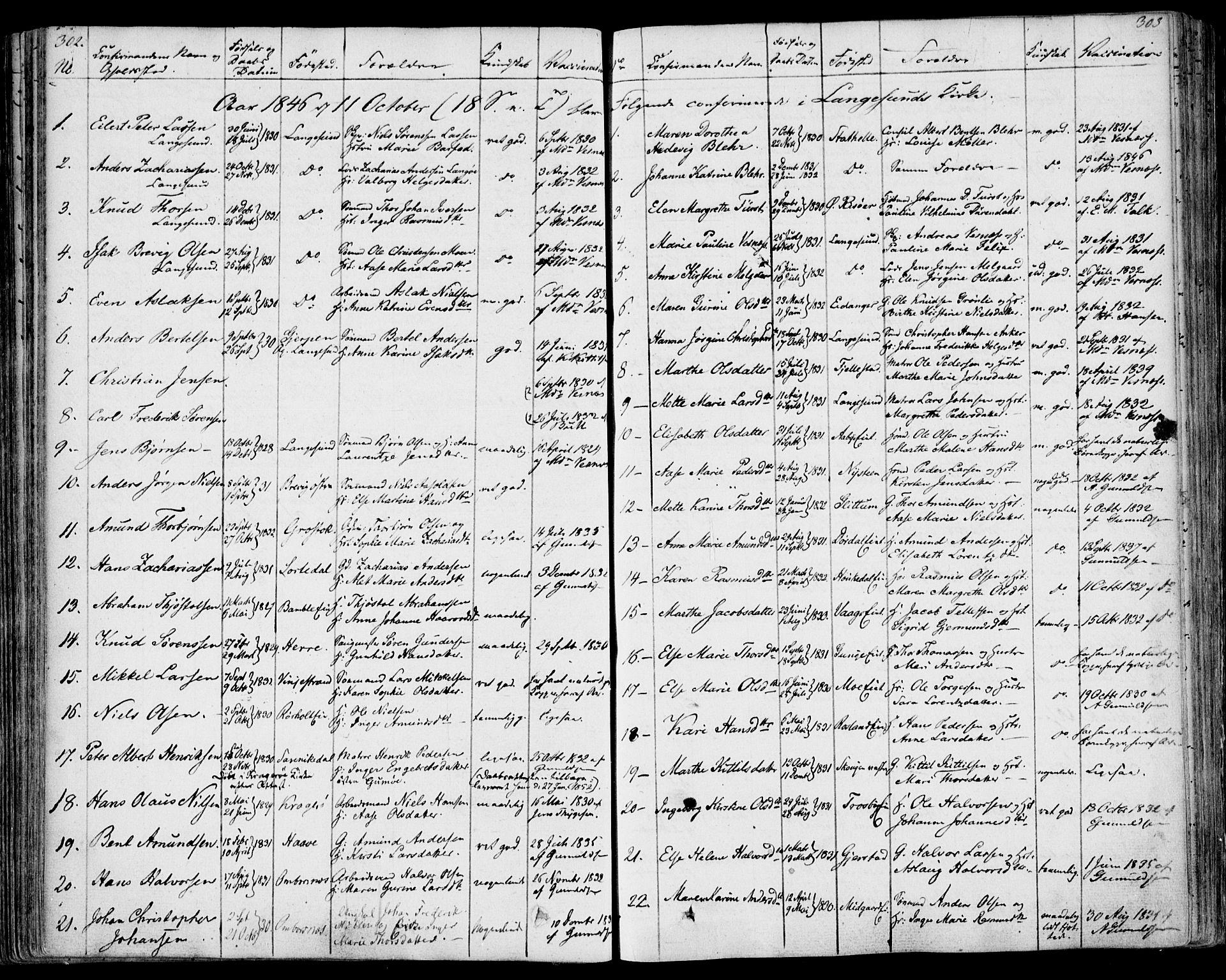 SAKO, Bamble kirkebøker, F/Fa/L0004: Ministerialbok nr. I 4, 1834-1853, s. 302-303
