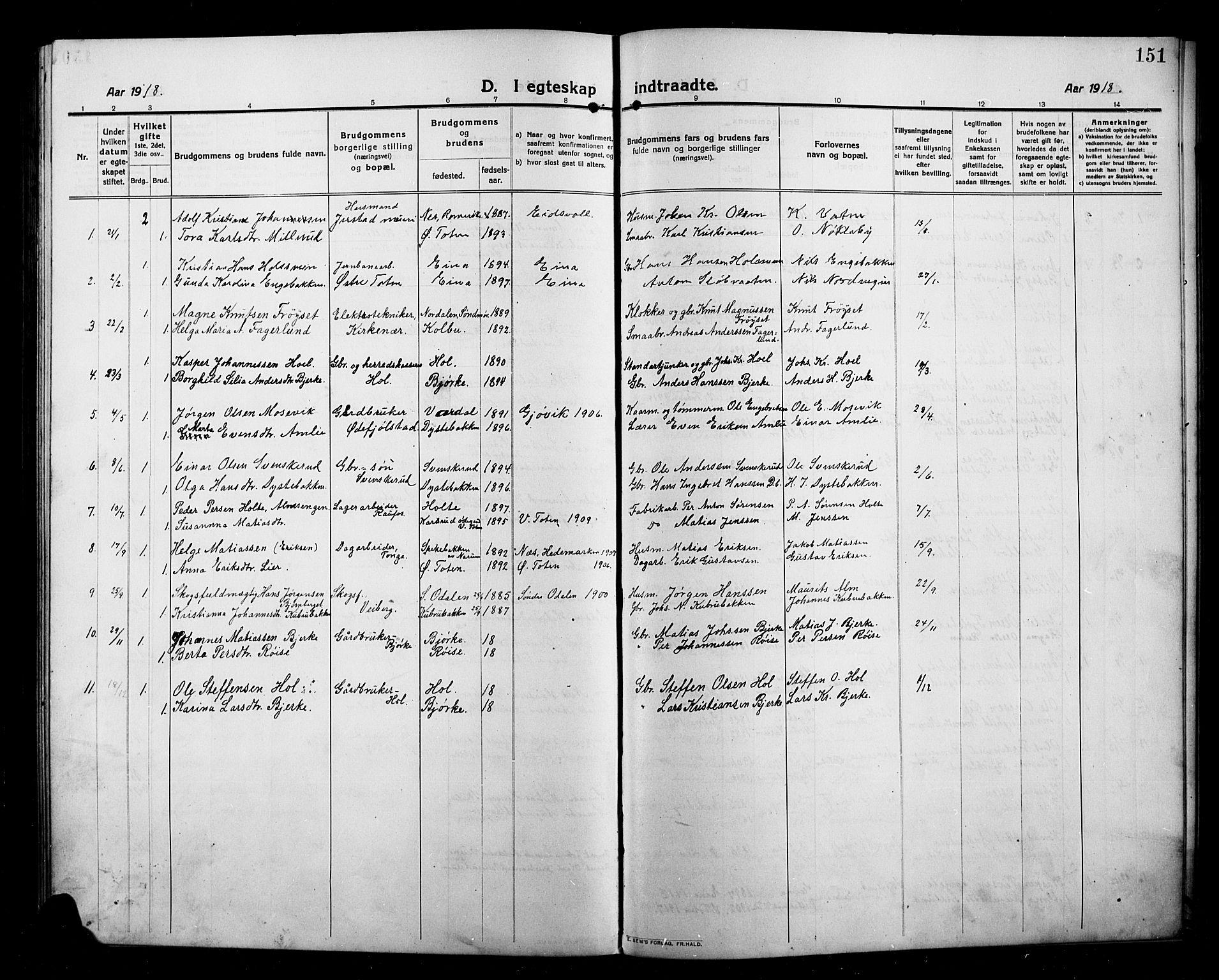SAH, Kolbu prestekontor, Klokkerbok nr. 1, 1912-1925, s. 151