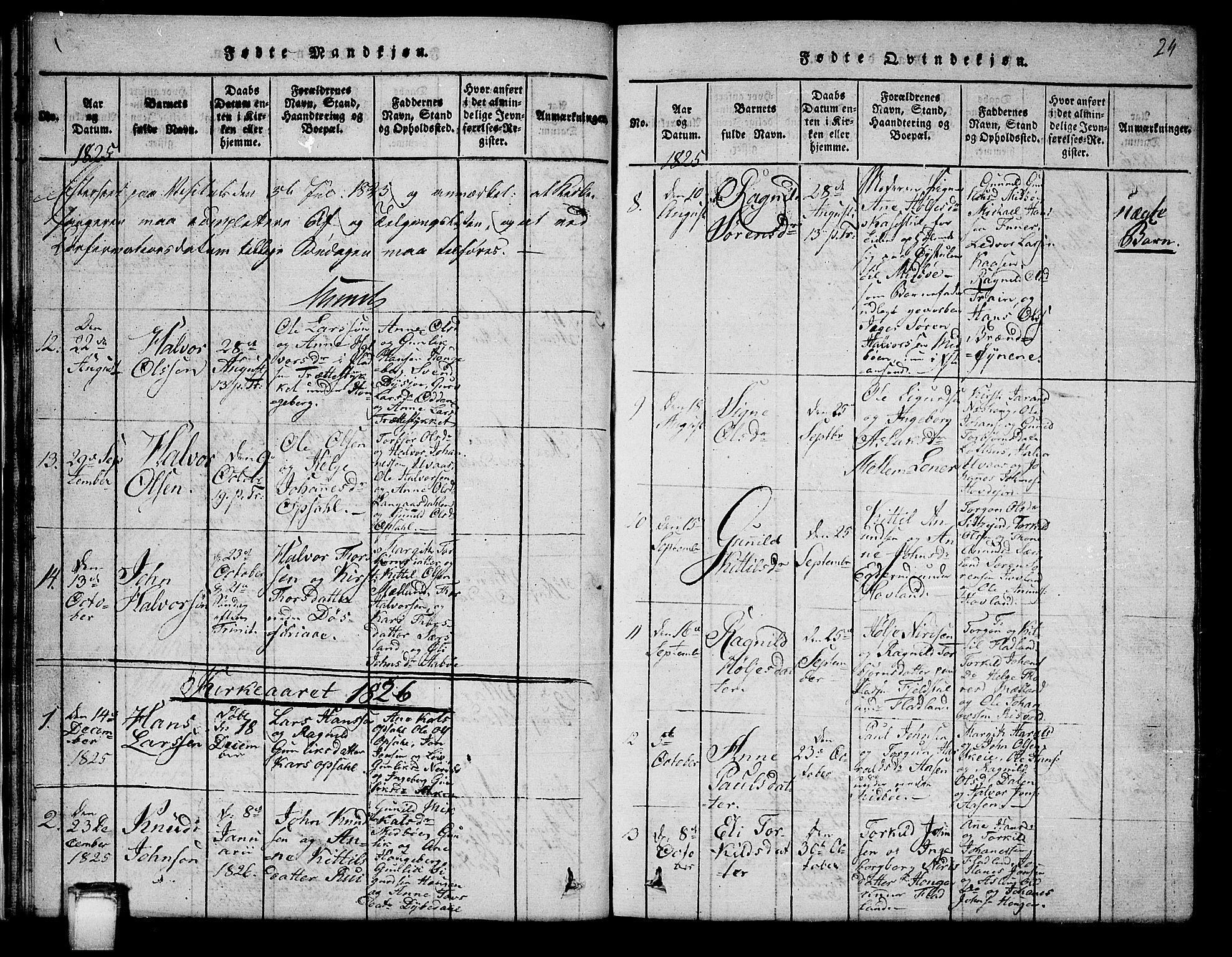 SAKO, Hjartdal kirkebøker, G/Ga/L0001: Klokkerbok nr. I 1, 1815-1842, s. 24