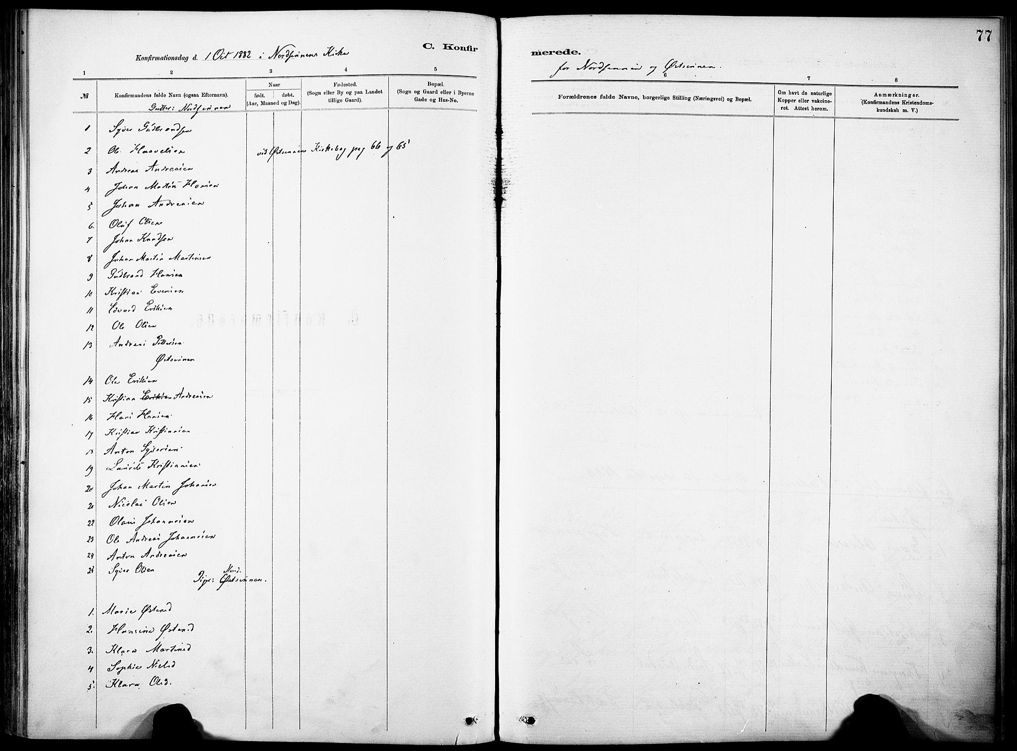 SAH, Nordre Land prestekontor, Ministerialbok nr. 5, 1882-1903, s. 77