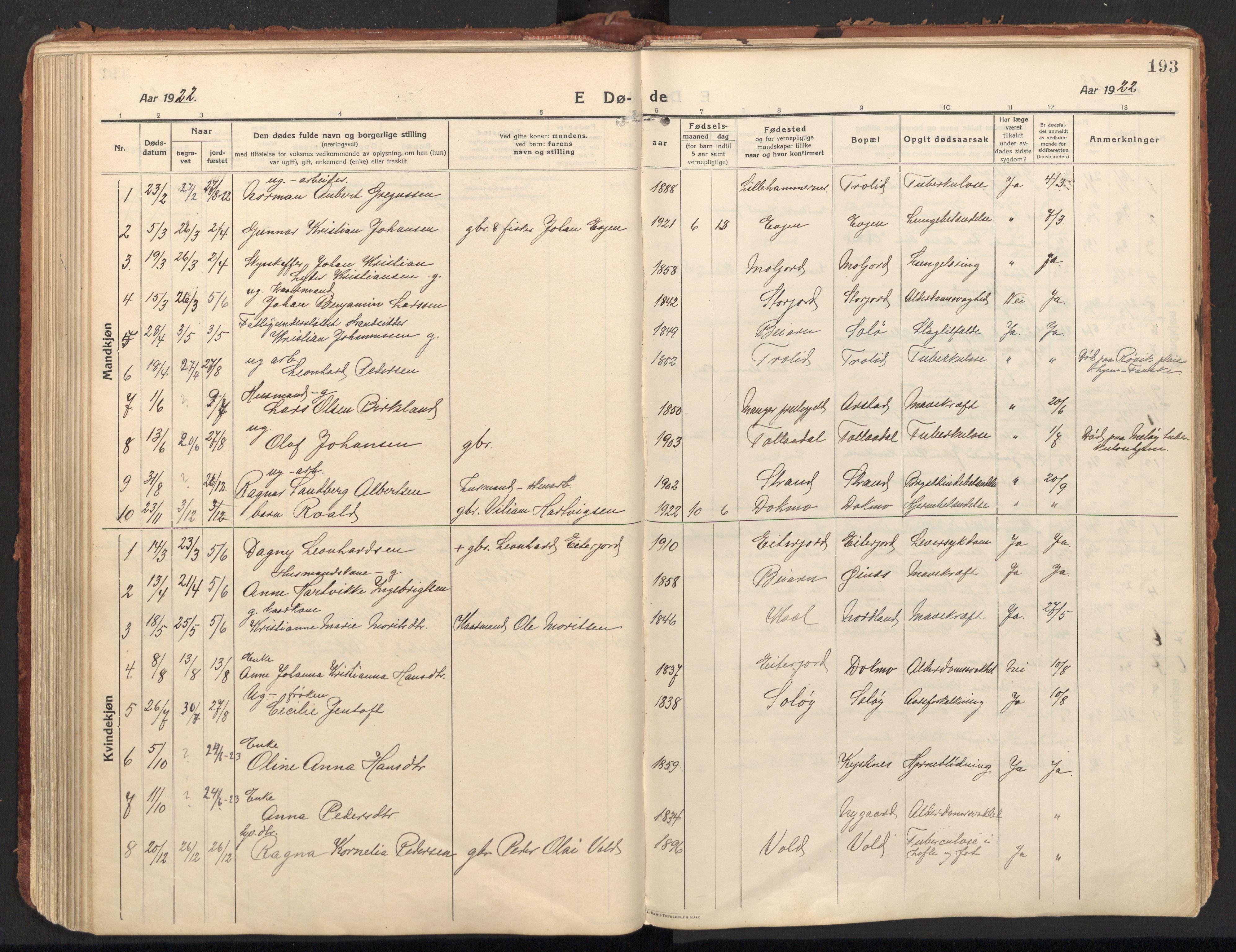 SAT, Ministerialprotokoller, klokkerbøker og fødselsregistre - Nordland, 846/L0650: Ministerialbok nr. 846A08, 1916-1935, s. 193