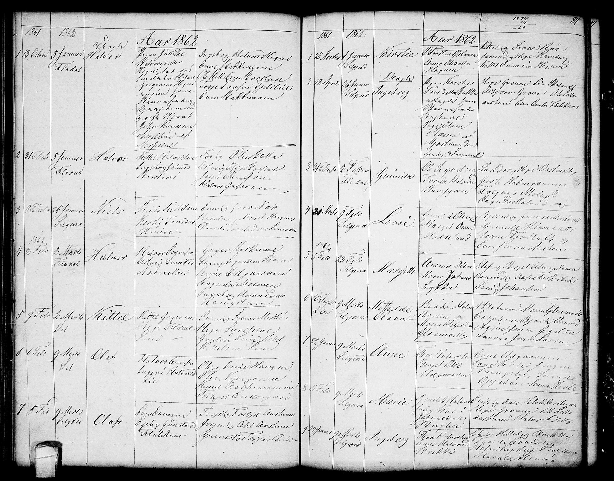 SAKO, Seljord kirkebøker, G/Ga/L0002: Klokkerbok nr. I 2, 1838-1866, s. 87