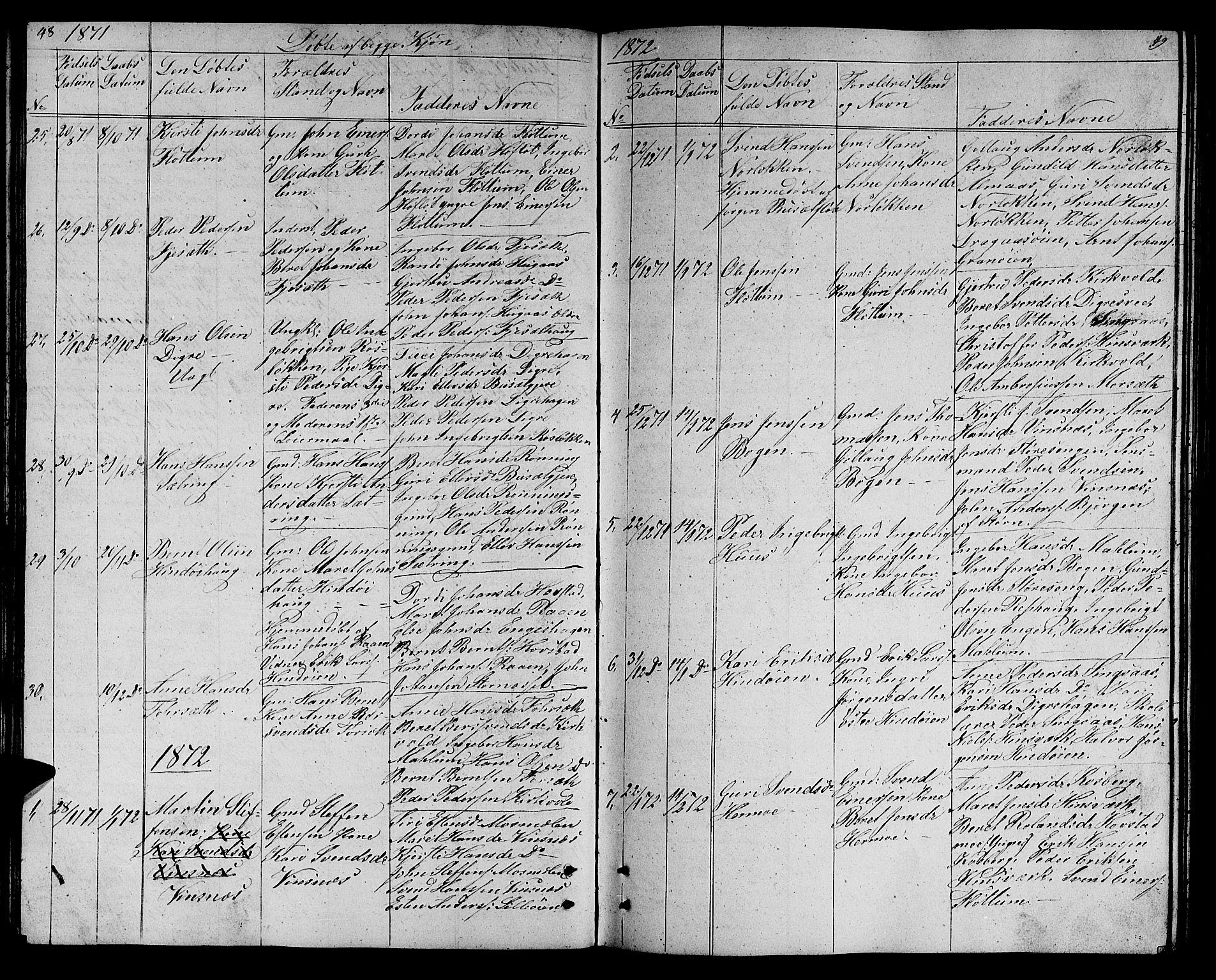 SAT, Ministerialprotokoller, klokkerbøker og fødselsregistre - Sør-Trøndelag, 688/L1027: Klokkerbok nr. 688C02, 1861-1889, s. 48-49