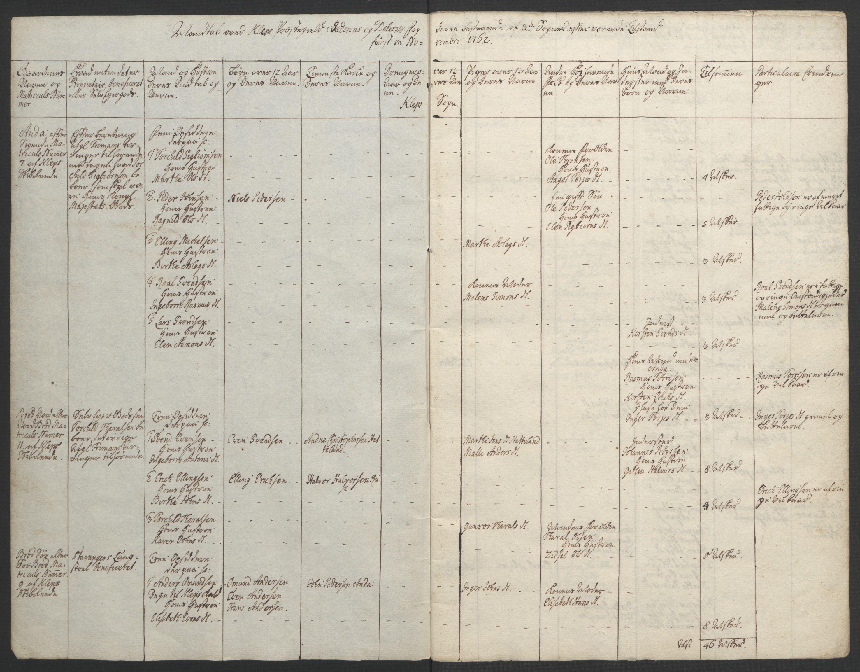 RA, Rentekammeret inntil 1814, Realistisk ordnet avdeling, Ol/L0015: [Gg 10]: Ekstraskatten, 23.09.1762. Stavanger by, Jæren og Dalane, Bergen, 1762-1764, s. 47