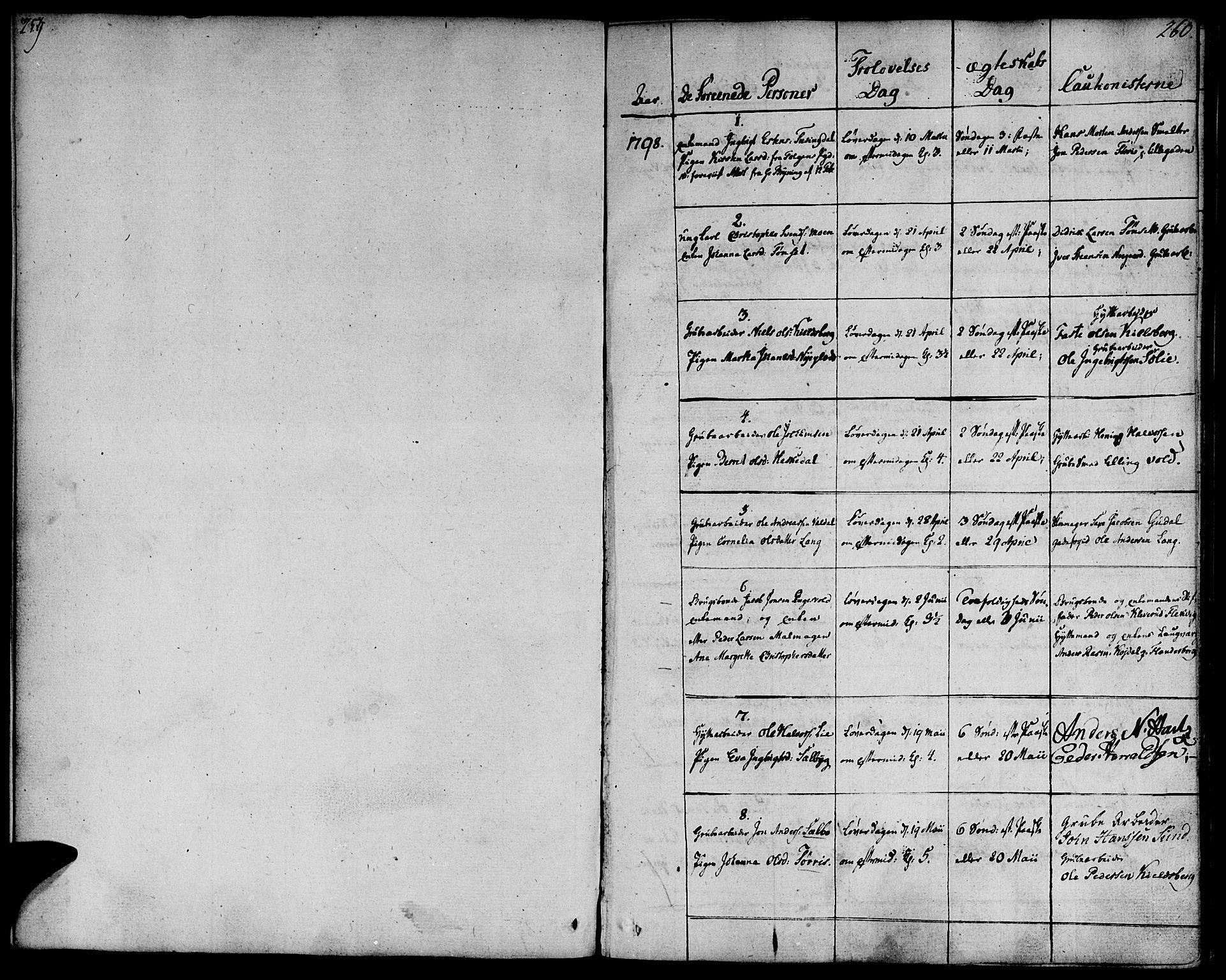 SAT, Ministerialprotokoller, klokkerbøker og fødselsregistre - Sør-Trøndelag, 681/L0927: Ministerialbok nr. 681A05, 1798-1808, s. 259-260