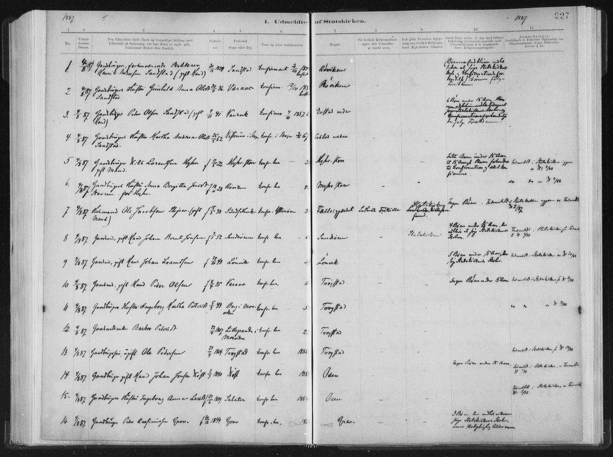 SAT, Ministerialprotokoller, klokkerbøker og fødselsregistre - Nord-Trøndelag, 722/L0220: Ministerialbok nr. 722A07, 1881-1908, s. 227